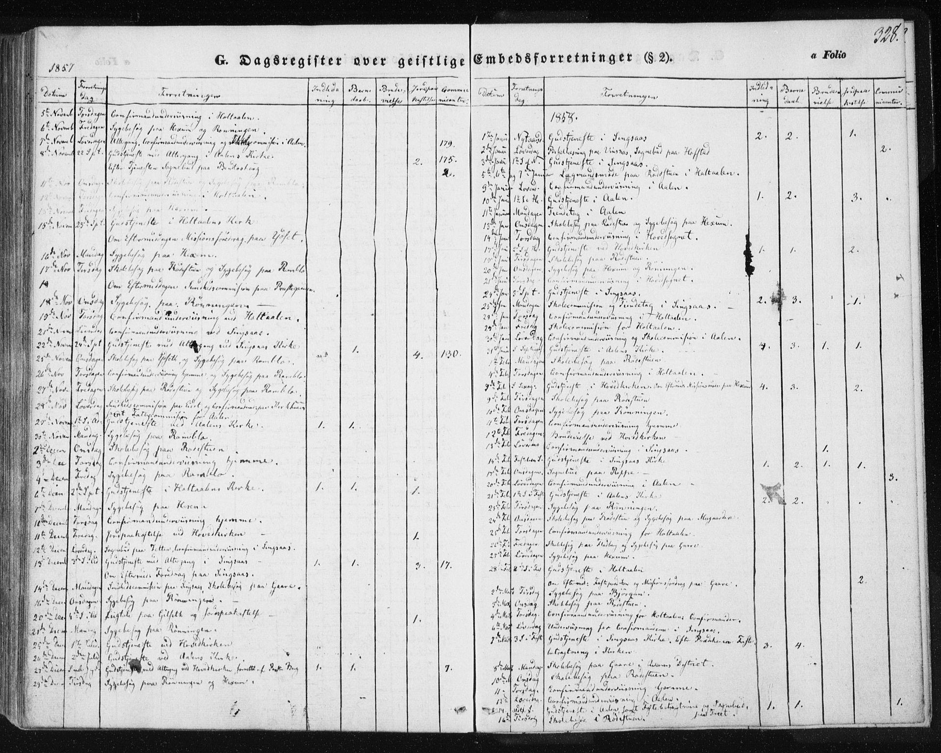 SAT, Ministerialprotokoller, klokkerbøker og fødselsregistre - Sør-Trøndelag, 685/L0963: Ministerialbok nr. 685A06 /1, 1846-1859, s. 328