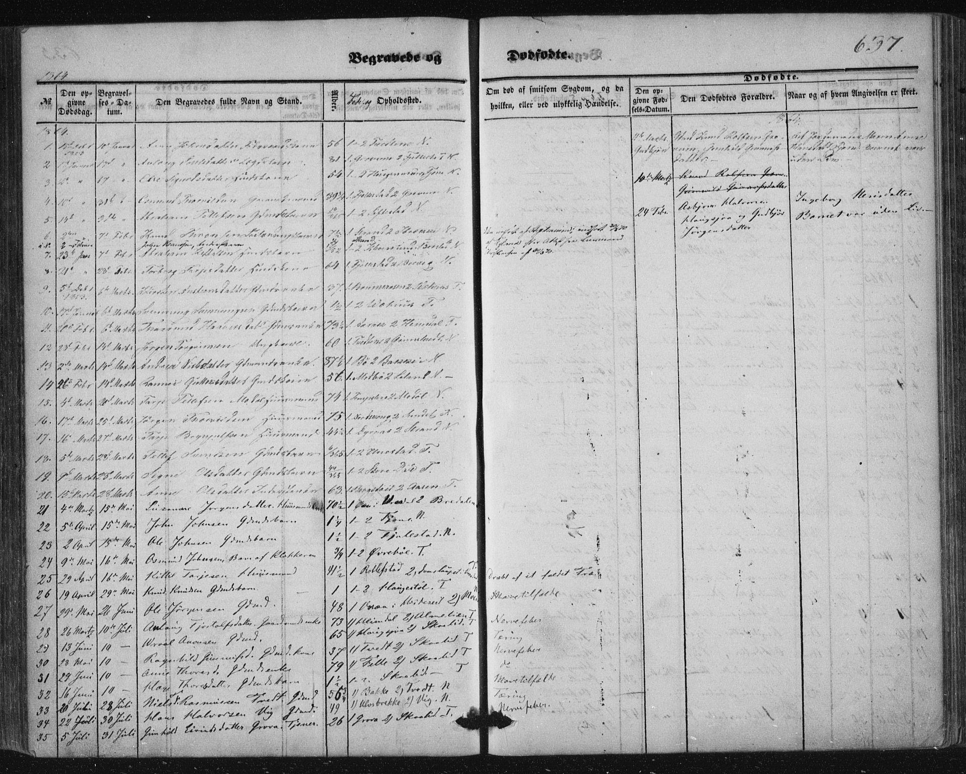 SAKO, Nissedal kirkebøker, F/Fa/L0003: Ministerialbok nr. I 3, 1846-1870, s. 636-637