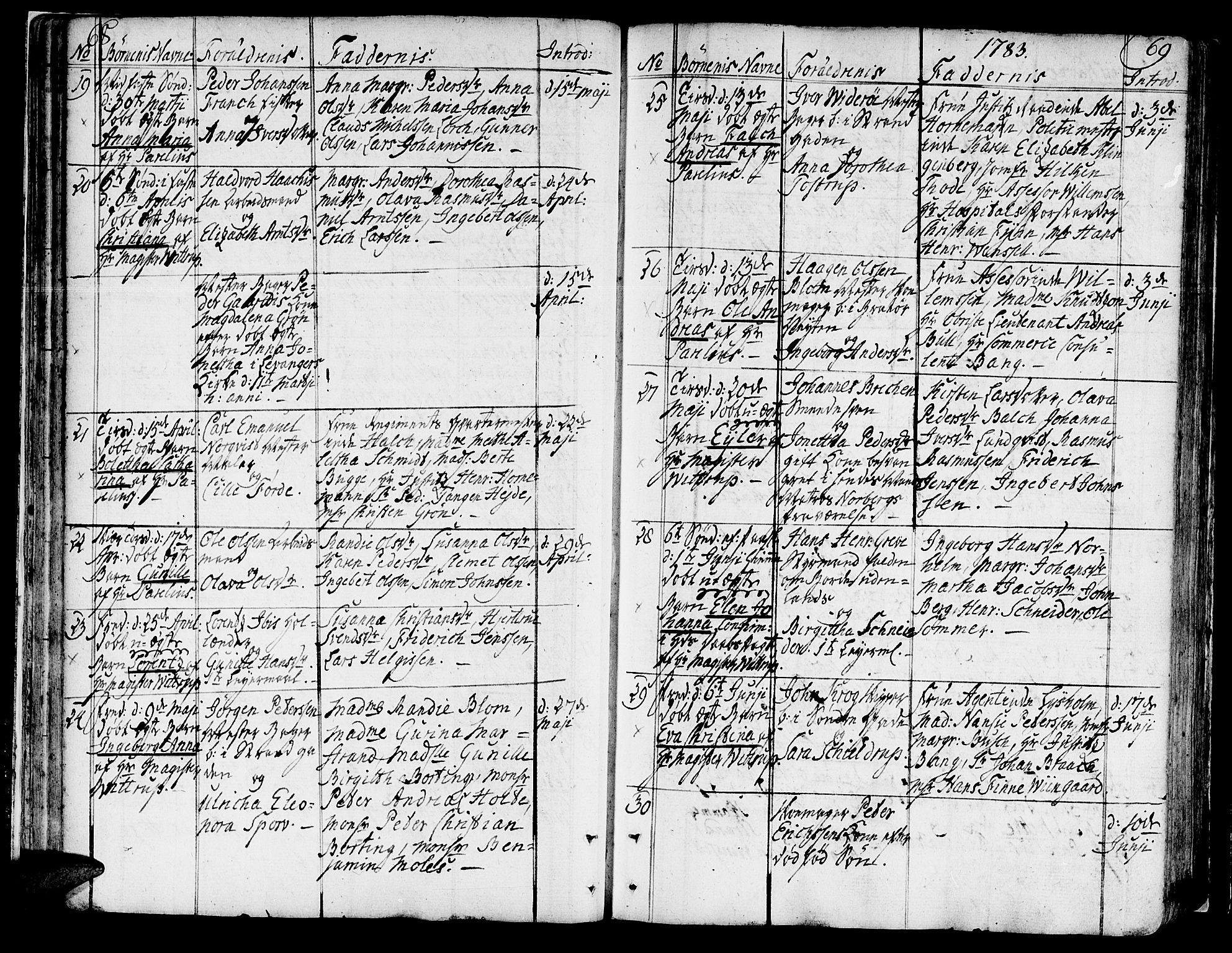 SAT, Ministerialprotokoller, klokkerbøker og fødselsregistre - Sør-Trøndelag, 602/L0104: Ministerialbok nr. 602A02, 1774-1814, s. 68-69