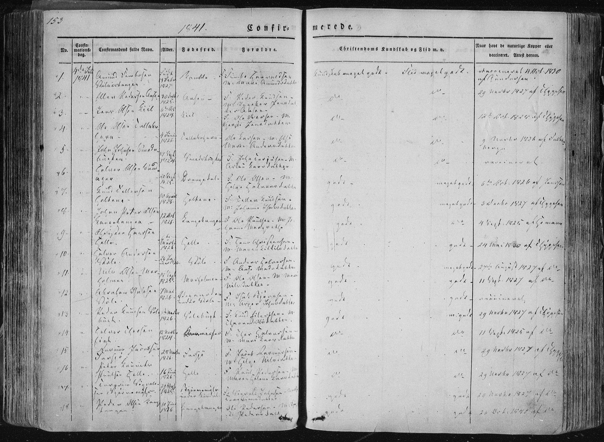 SAKO, Sannidal kirkebøker, F/Fa/L0007: Ministerialbok nr. 7, 1831-1854, s. 153