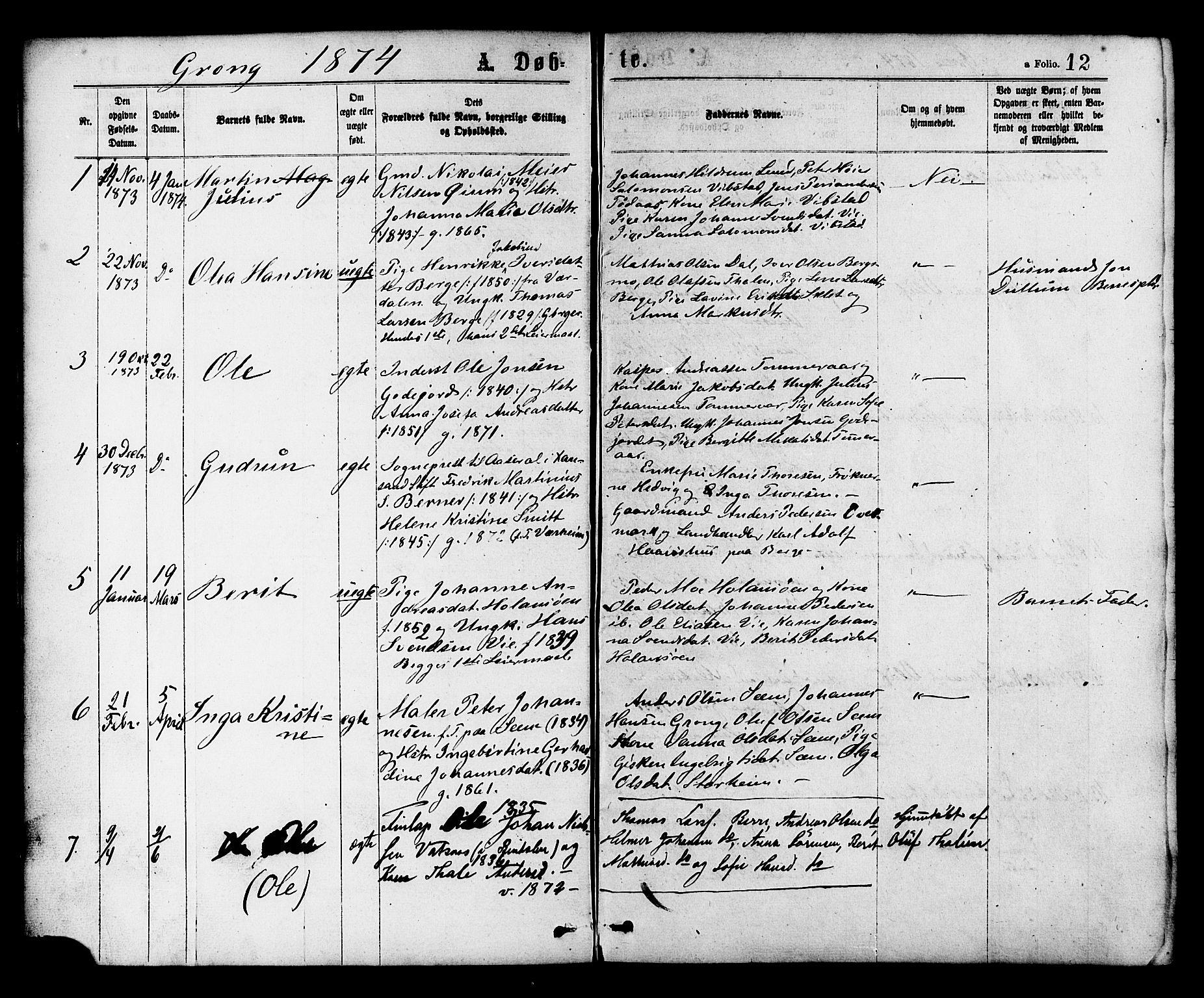 SAT, Ministerialprotokoller, klokkerbøker og fødselsregistre - Nord-Trøndelag, 758/L0516: Ministerialbok nr. 758A03 /1, 1869-1879, s. 12