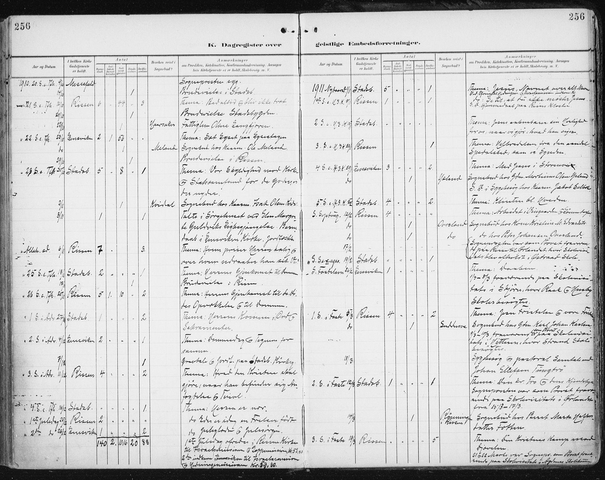 SAT, Ministerialprotokoller, klokkerbøker og fødselsregistre - Sør-Trøndelag, 646/L0616: Ministerialbok nr. 646A14, 1900-1918, s. 256