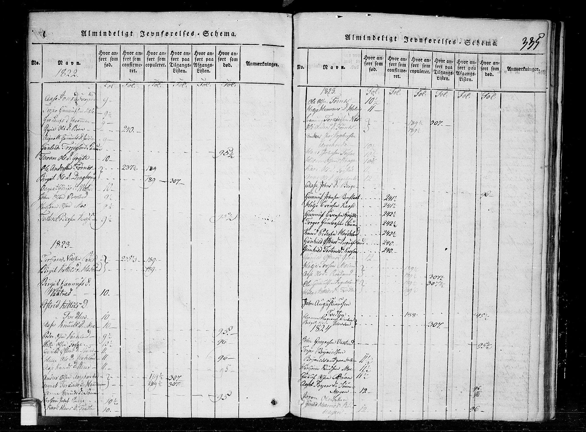 SAKO, Tinn kirkebøker, G/Gc/L0001: Klokkerbok nr. III 1, 1815-1879, s. 335