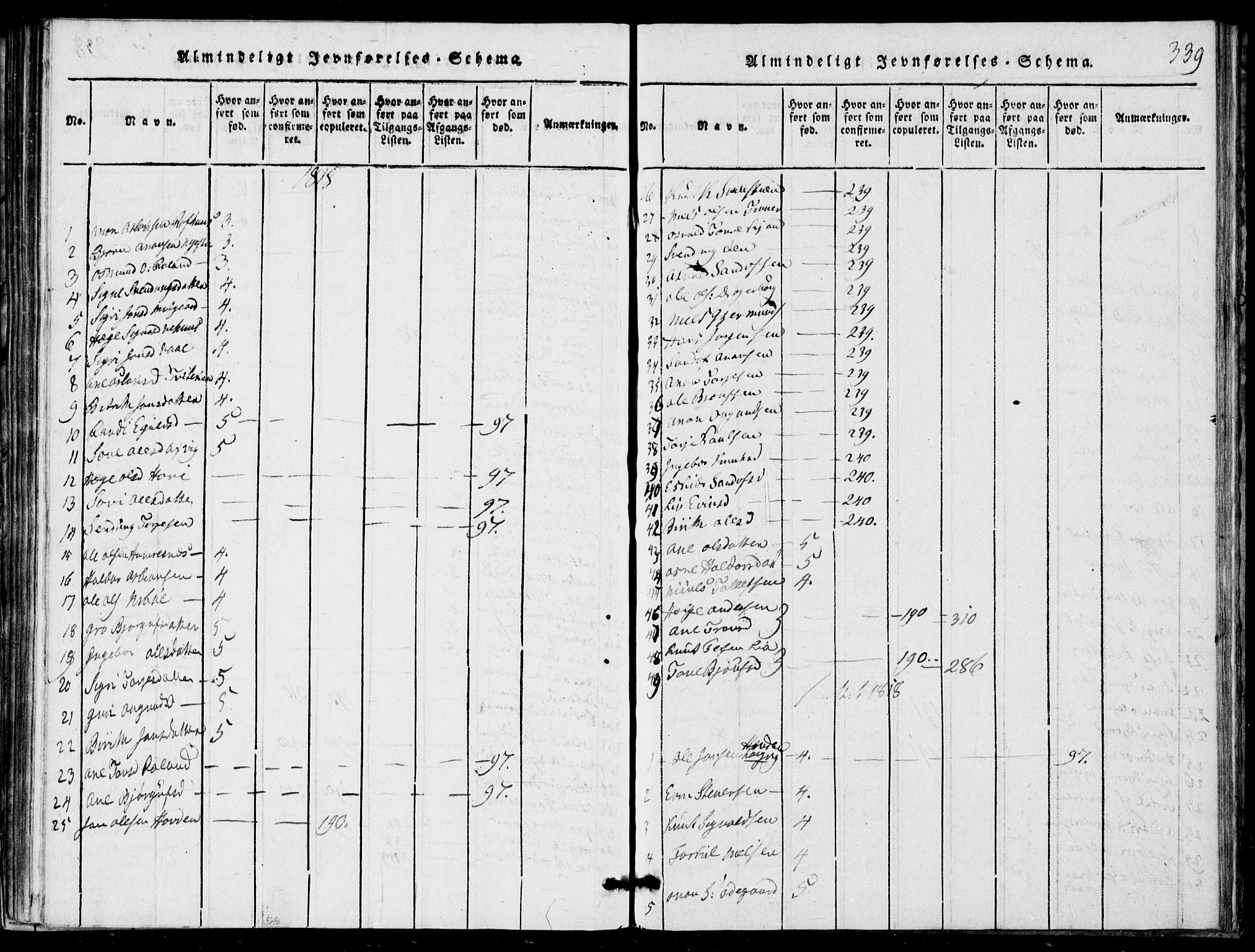 SAKO, Rauland kirkebøker, G/Ga/L0001: Klokkerbok nr. I 1, 1814-1843, s. 339
