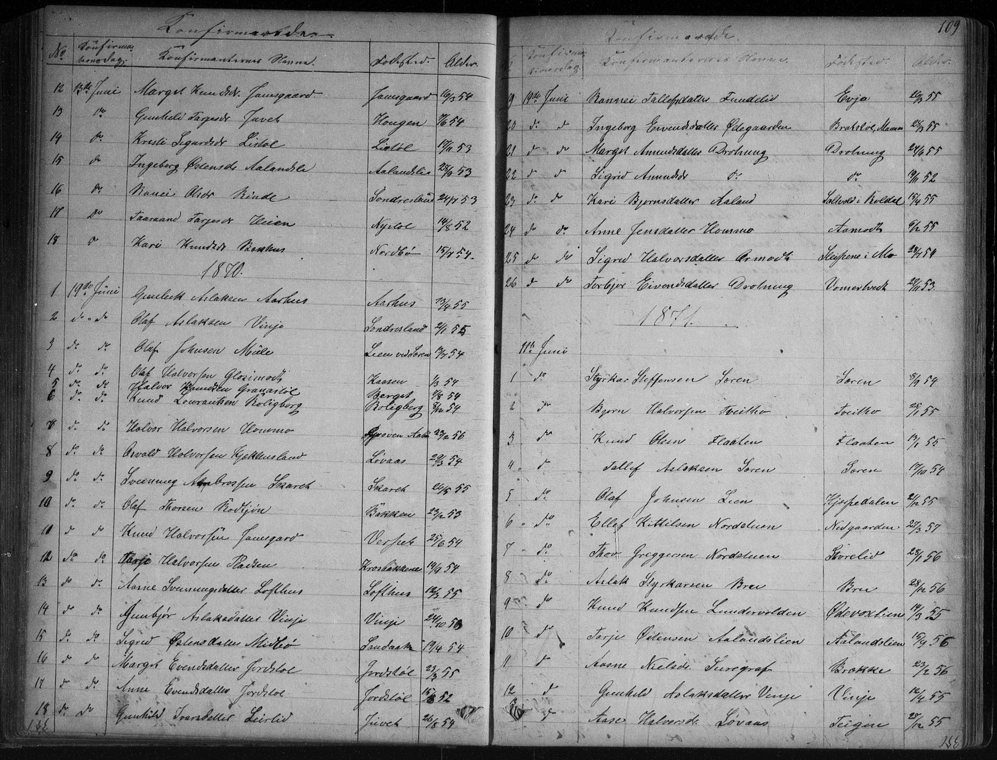 SAKO, Vinje kirkebøker, G/Ga/L0002: Klokkerbok nr. I 2, 1849-1893, s. 109