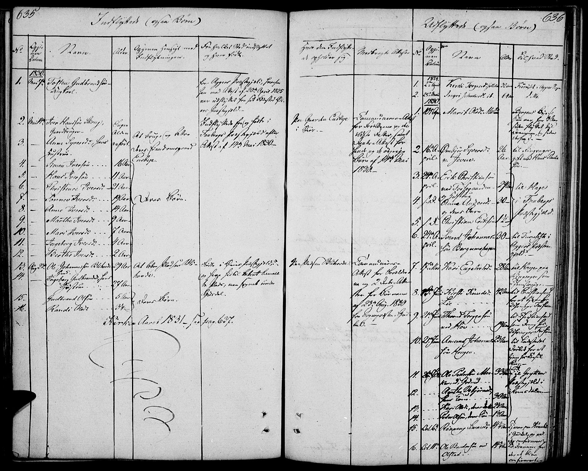 SAH, Øyer prestekontor, Ministerialbok nr. 4, 1824-1841, s. 635-636