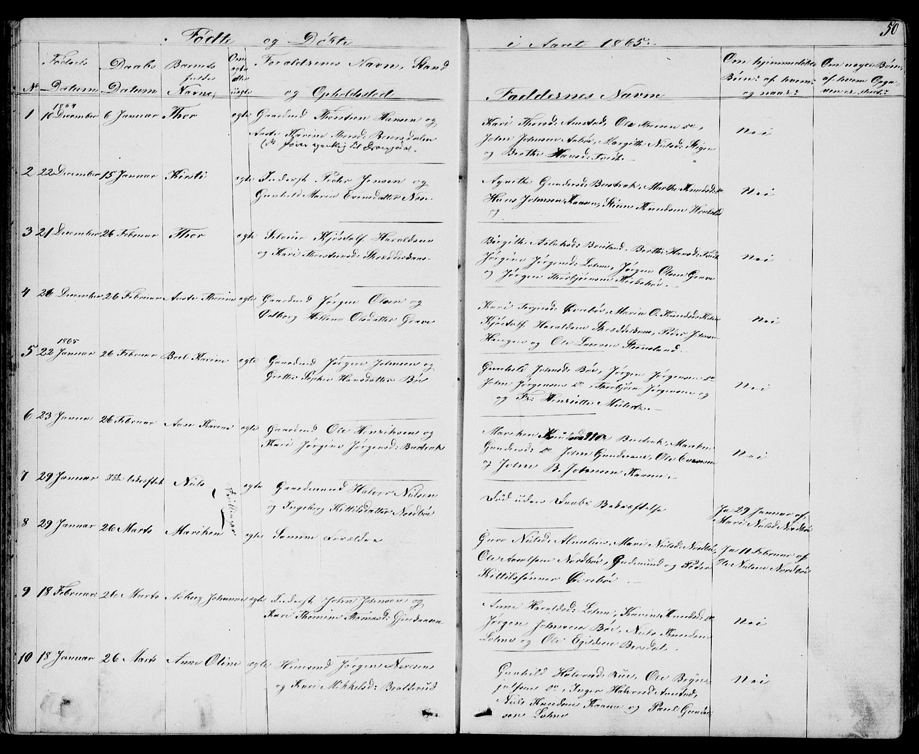 SAKO, Drangedal kirkebøker, G/Gb/L0001: Klokkerbok nr. II 1, 1856-1894, s. 50