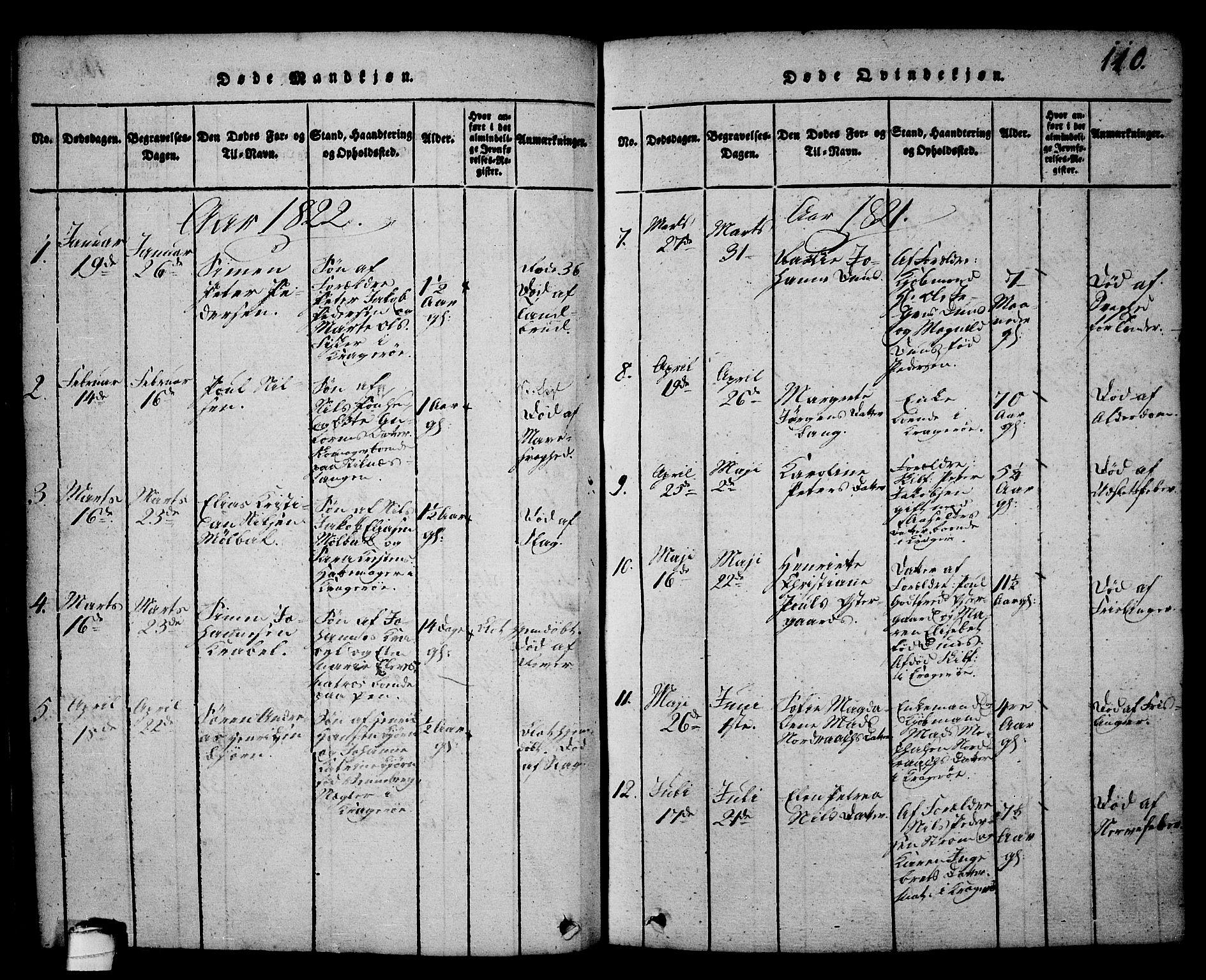 SAKO, Kragerø kirkebøker, G/Ga/L0002: Klokkerbok nr. 2, 1814-1831, s. 110