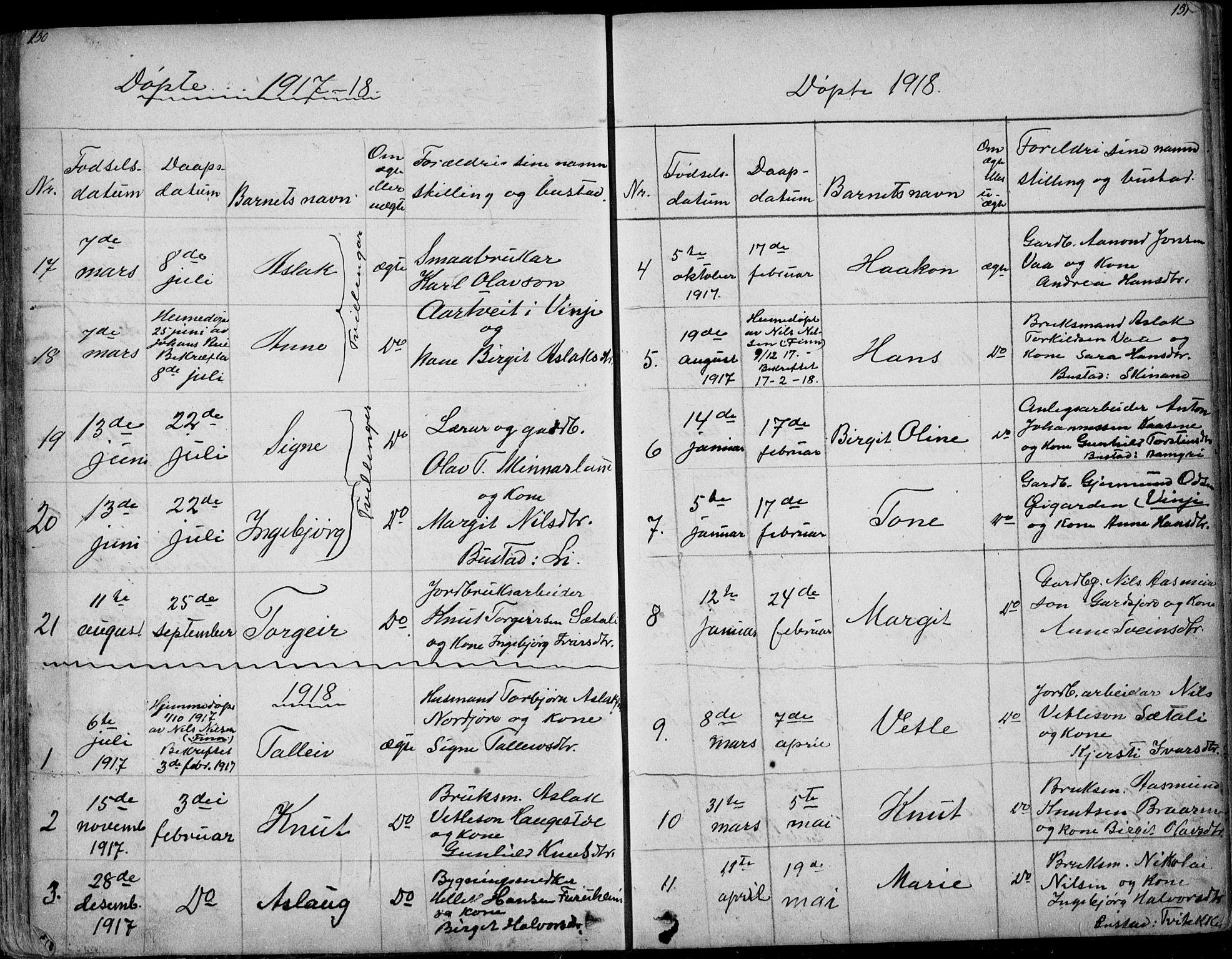 SAKO, Rauland kirkebøker, G/Ga/L0002: Klokkerbok nr. I 2, 1849-1935, s. 150-151