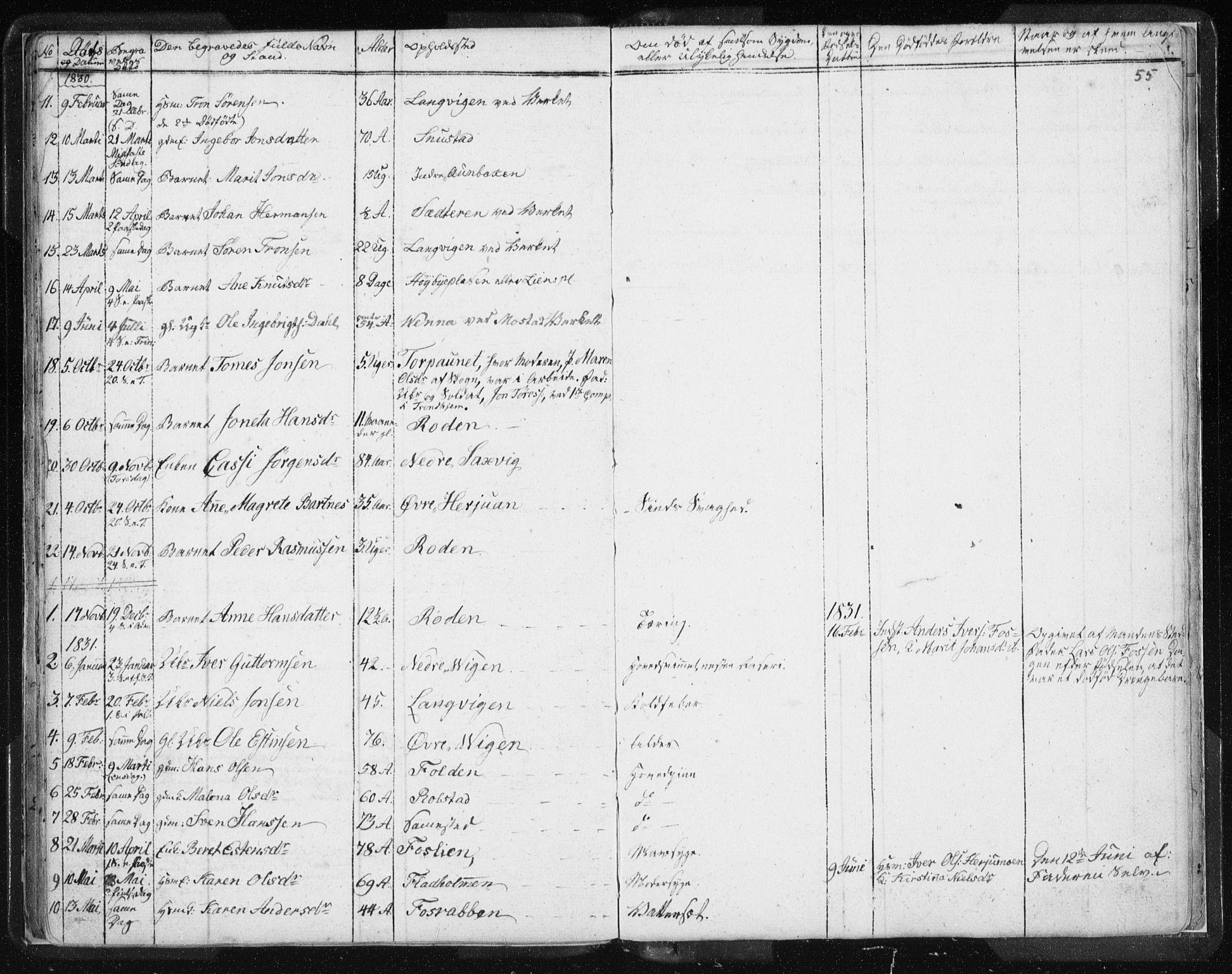 SAT, Ministerialprotokoller, klokkerbøker og fødselsregistre - Sør-Trøndelag, 616/L0404: Ministerialbok nr. 616A01, 1823-1831, s. 55