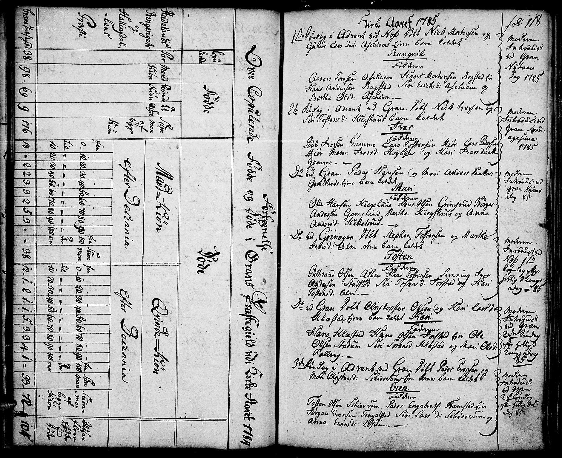 SAH, Gran prestekontor, Ministerialbok nr. 5, 1776-1788, s. 118