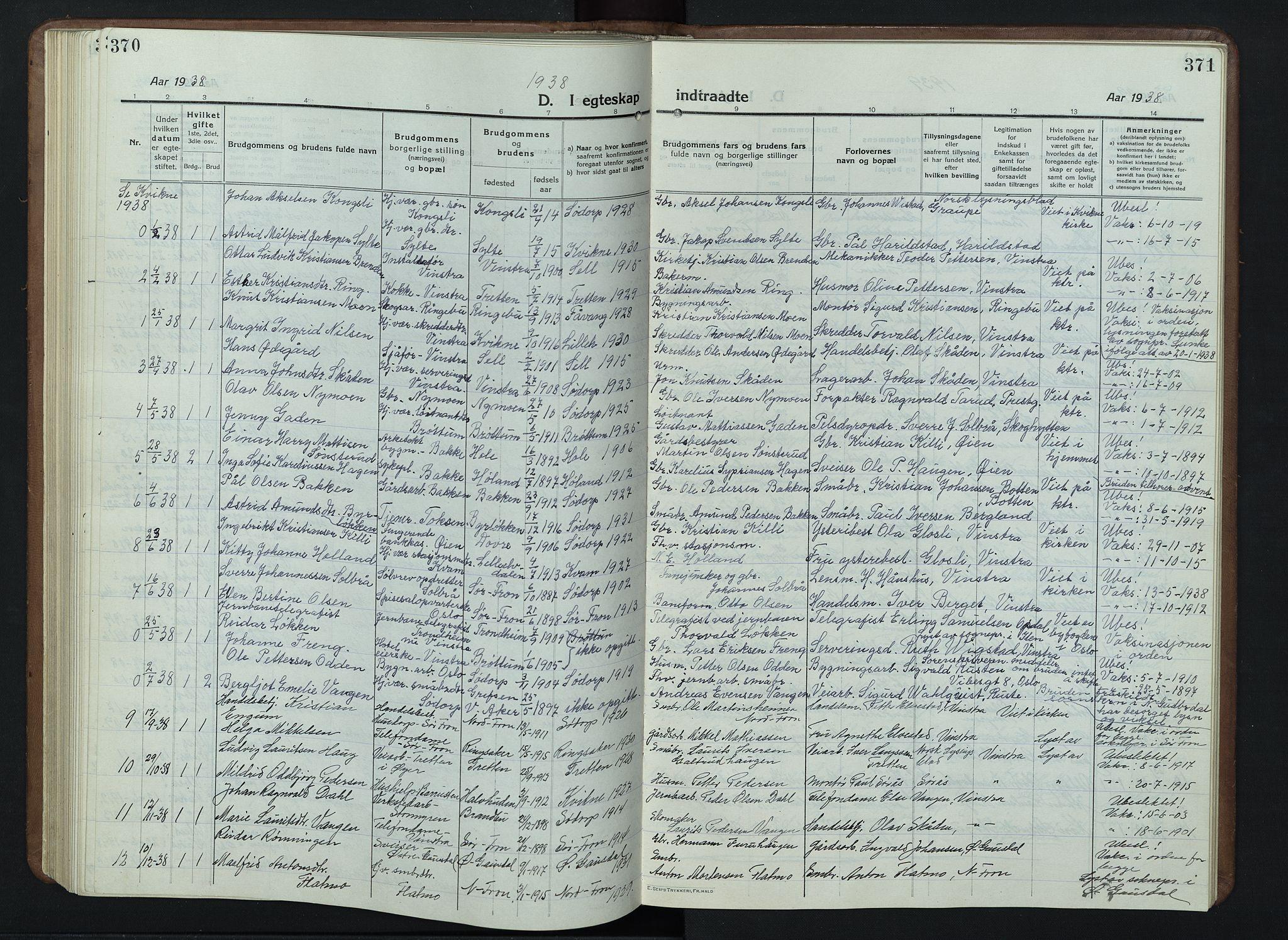 SAH, Nord-Fron prestekontor, Klokkerbok nr. 7, 1915-1946, s. 370-371
