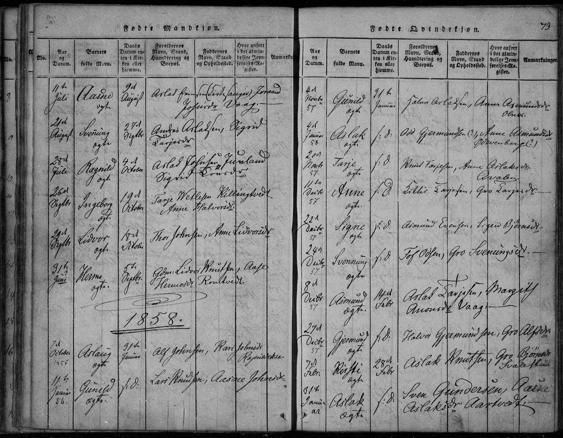 SAKO, Rauland kirkebøker, F/Fa/L0001: Ministerialbok nr. 1, 1814-1859, s. 73