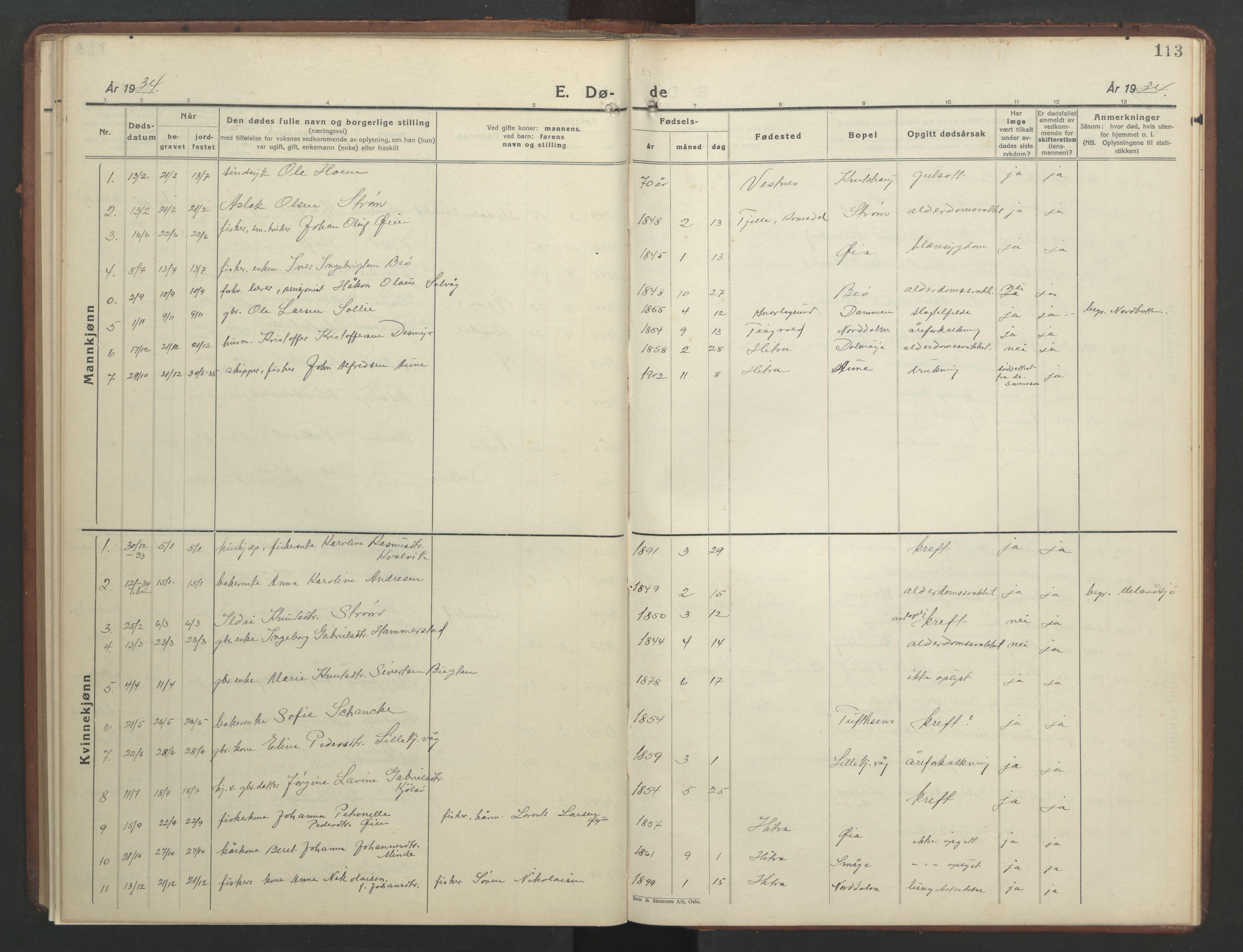 SAT, Ministerialprotokoller, klokkerbøker og fødselsregistre - Sør-Trøndelag, 634/L0544: Klokkerbok nr. 634C06, 1927-1948, s. 113