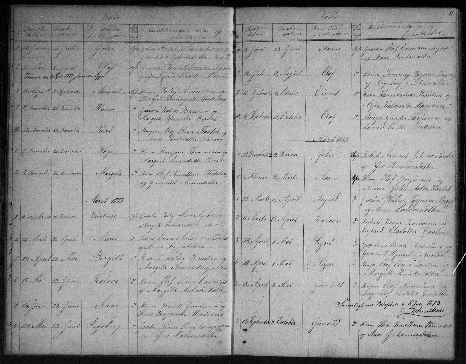 SAKO, Vinje kirkebøker, G/Gb/L0002: Klokkerbok nr. II 2, 1849-1891, s. 11
