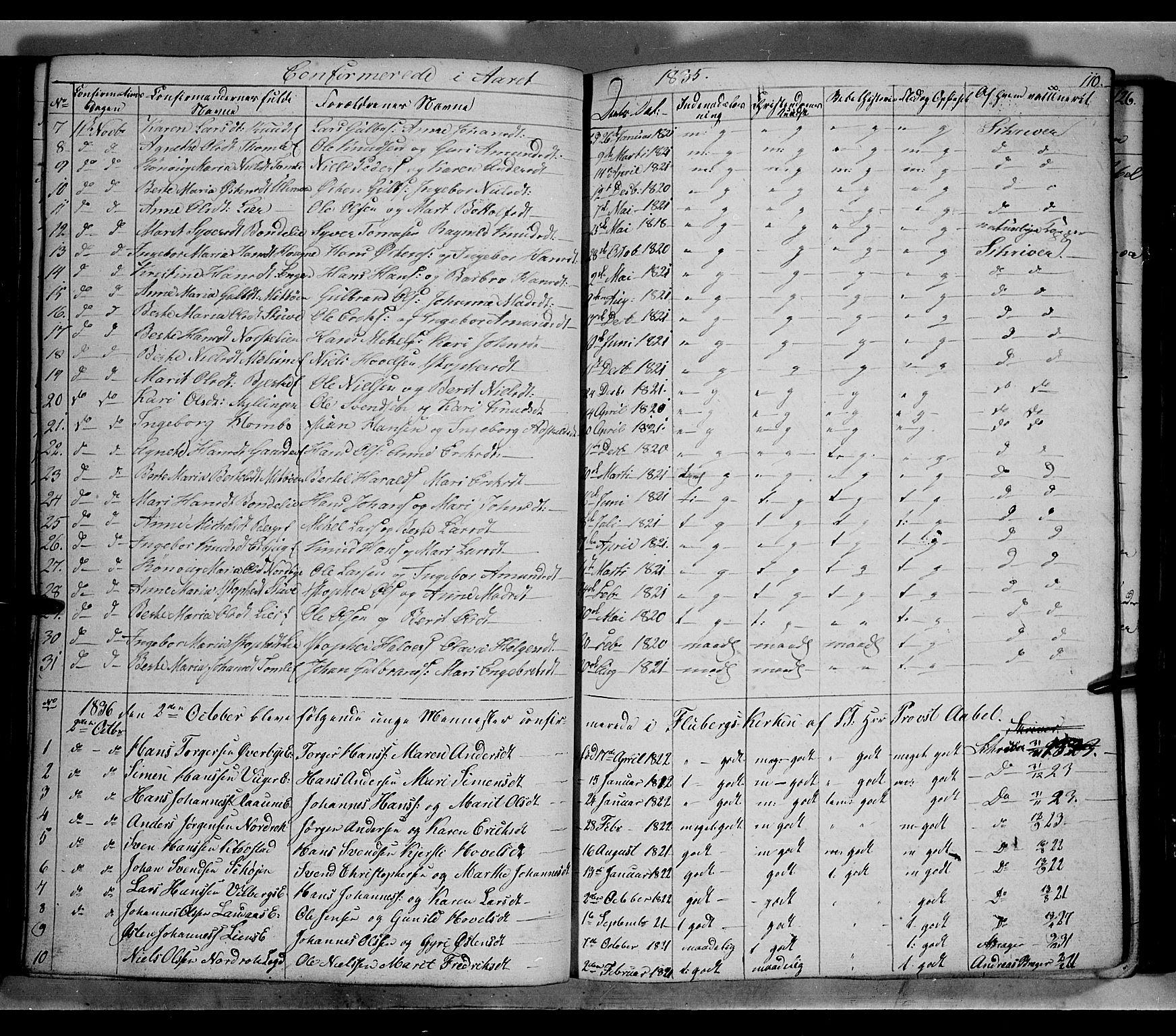 SAH, Land prestekontor, Klokkerbok nr. 2, 1833-1849, s. 110