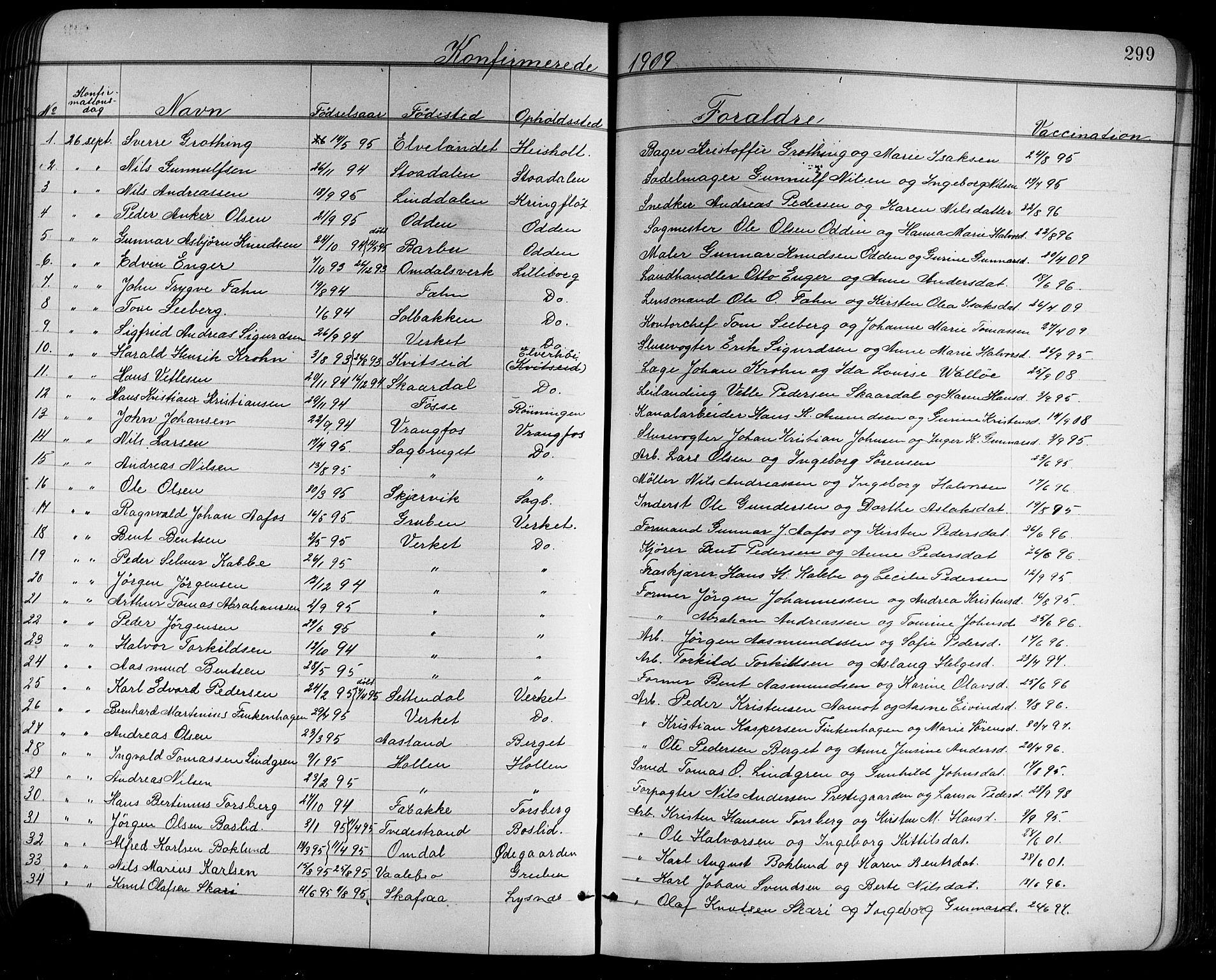 SAKO, Holla kirkebøker, G/Ga/L0005: Klokkerbok nr. I 5, 1891-1917, s. 299