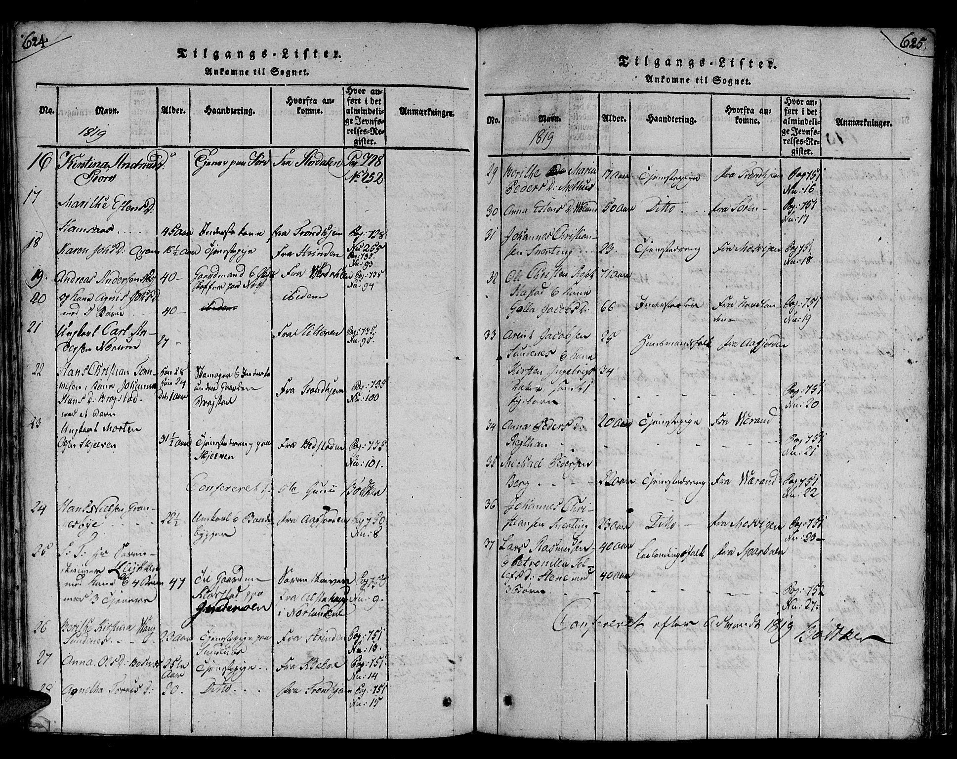 SAT, Ministerialprotokoller, klokkerbøker og fødselsregistre - Nord-Trøndelag, 730/L0275: Ministerialbok nr. 730A04, 1816-1822, s. 624-625
