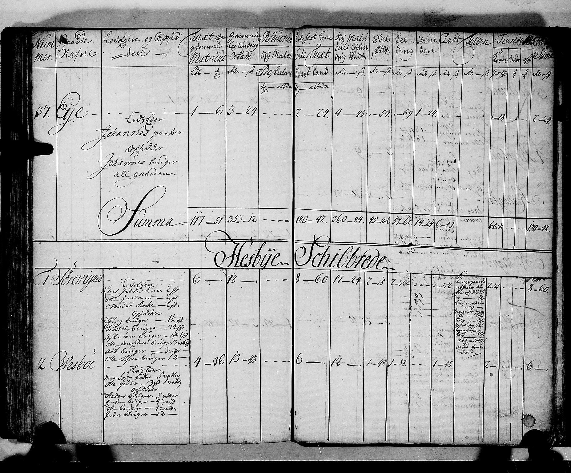 RA, Rentekammeret inntil 1814, Realistisk ordnet avdeling, N/Nb/Nbf/L0133b: Ryfylke matrikkelprotokoll, 1723, s. 184b-185a