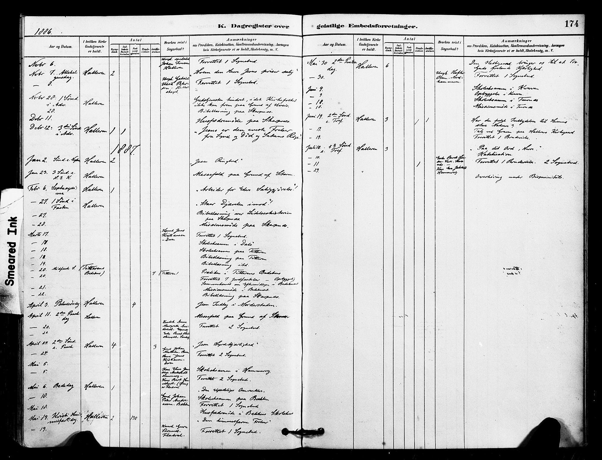 SAT, Ministerialprotokoller, klokkerbøker og fødselsregistre - Sør-Trøndelag, 641/L0595: Ministerialbok nr. 641A01, 1882-1897, s. 174