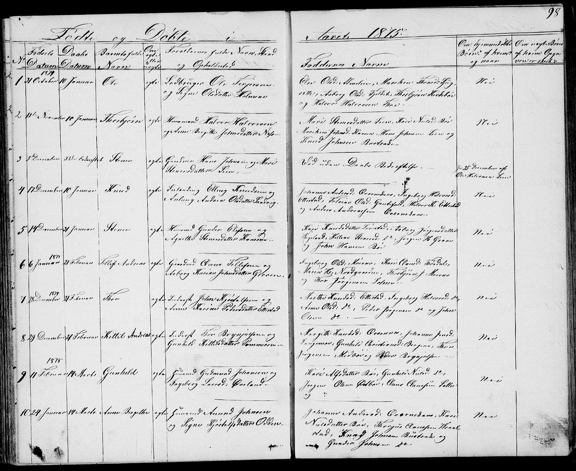 SAKO, Drangedal kirkebøker, G/Gb/L0001: Klokkerbok nr. II 1, 1856-1894, s. 98