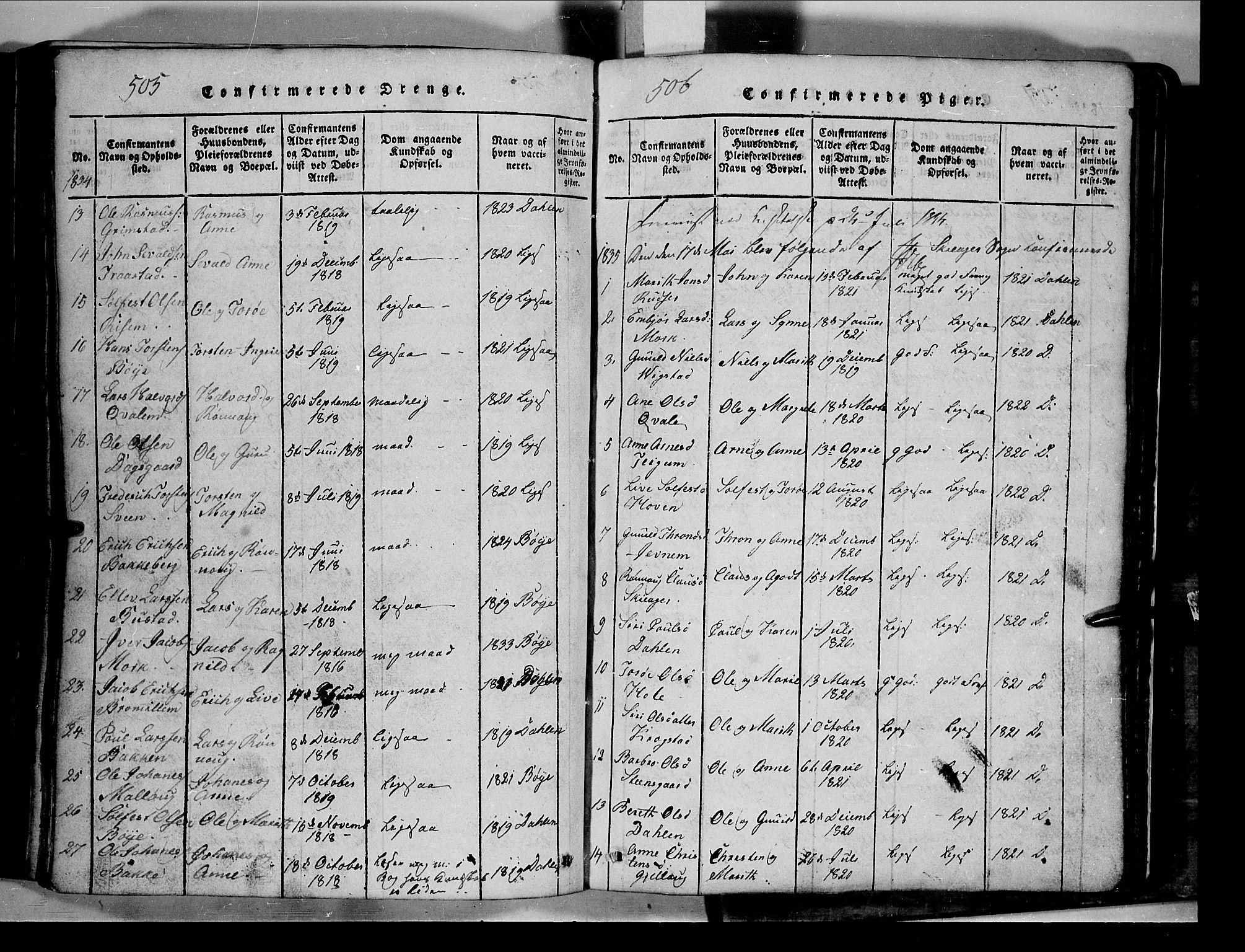 SAH, Lom prestekontor, L/L0003: Klokkerbok nr. 3, 1815-1844, s. 505-506