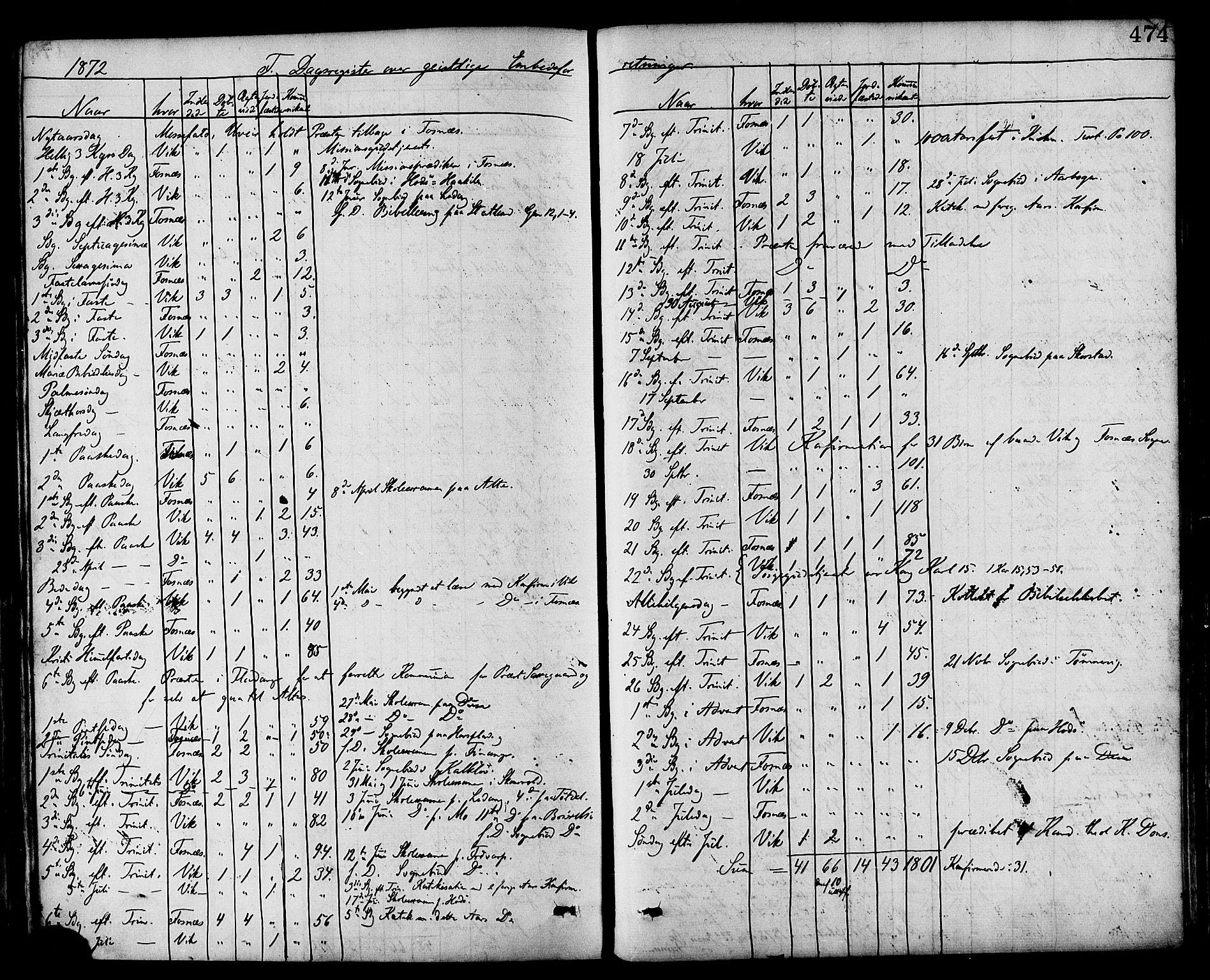 SAT, Ministerialprotokoller, klokkerbøker og fødselsregistre - Nord-Trøndelag, 773/L0616: Ministerialbok nr. 773A07, 1870-1887, s. 474
