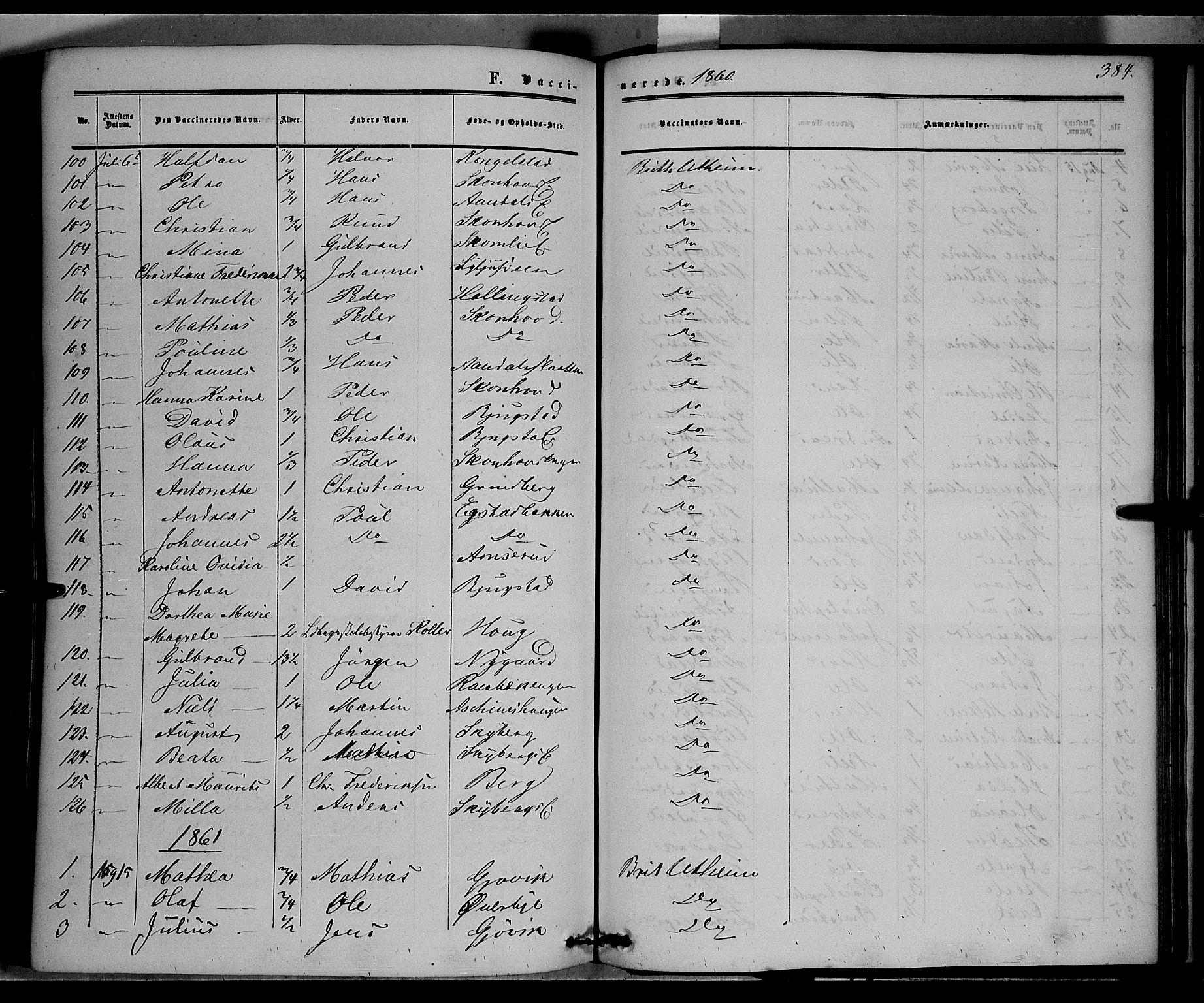 SAH, Vardal prestekontor, H/Ha/Haa/L0006: Ministerialbok nr. 6, 1854-1866, s. 384