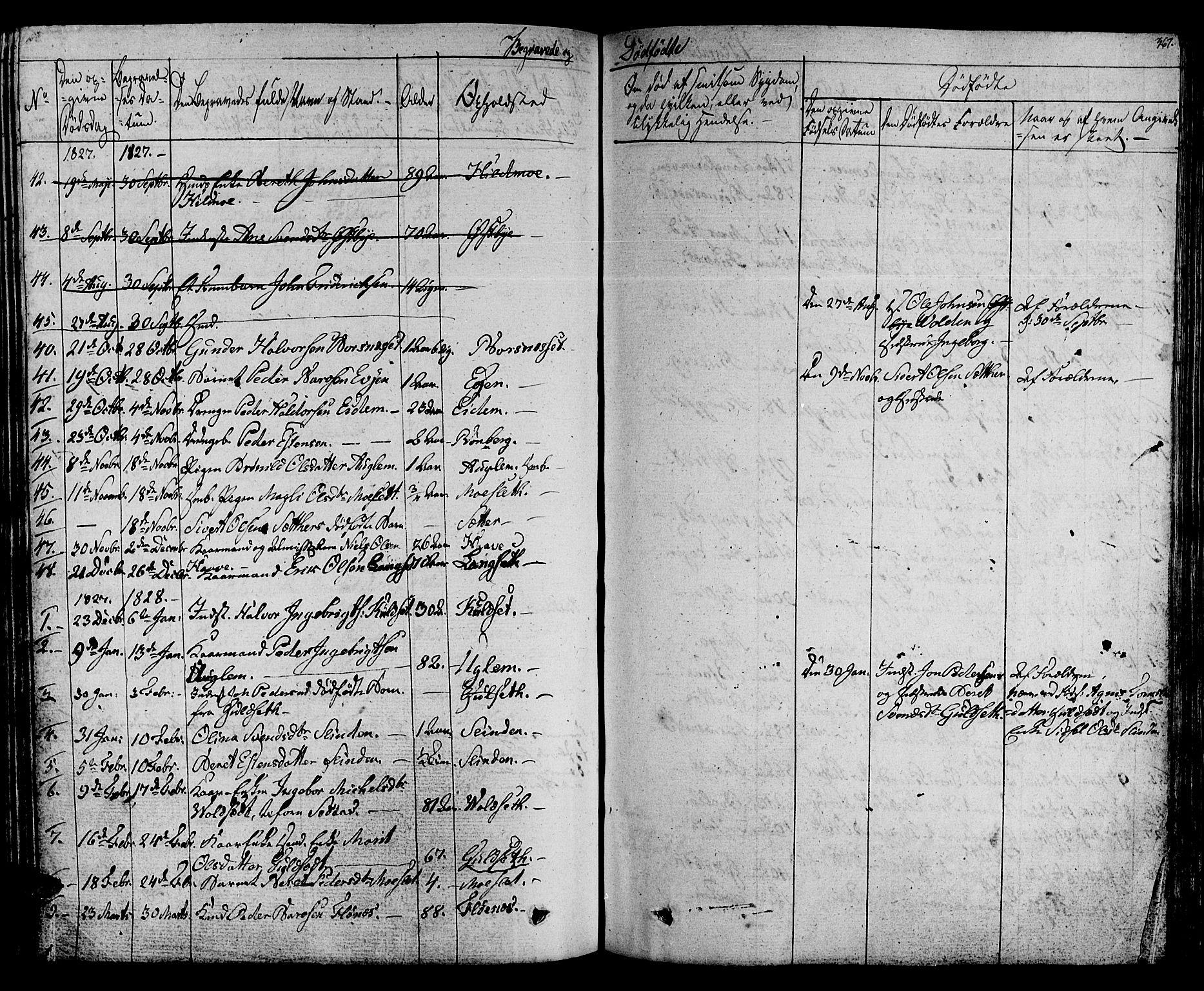 SAT, Ministerialprotokoller, klokkerbøker og fødselsregistre - Sør-Trøndelag, 695/L1143: Ministerialbok nr. 695A05 /1, 1824-1842, s. 367