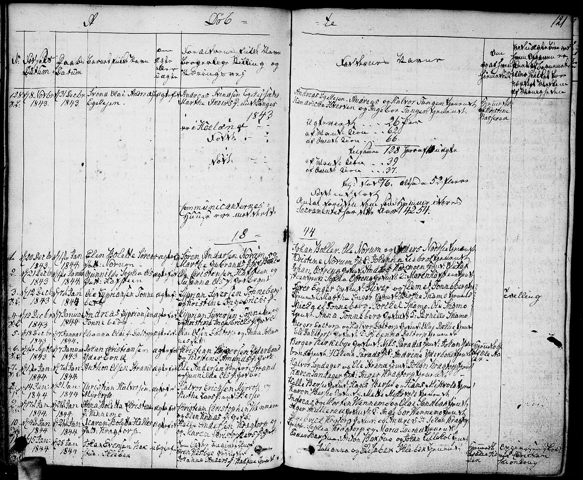 SAO, Høland prestekontor Kirkebøker, F/Fa/L0008: Ministerialbok nr. I 8, 1827-1845, s. 121