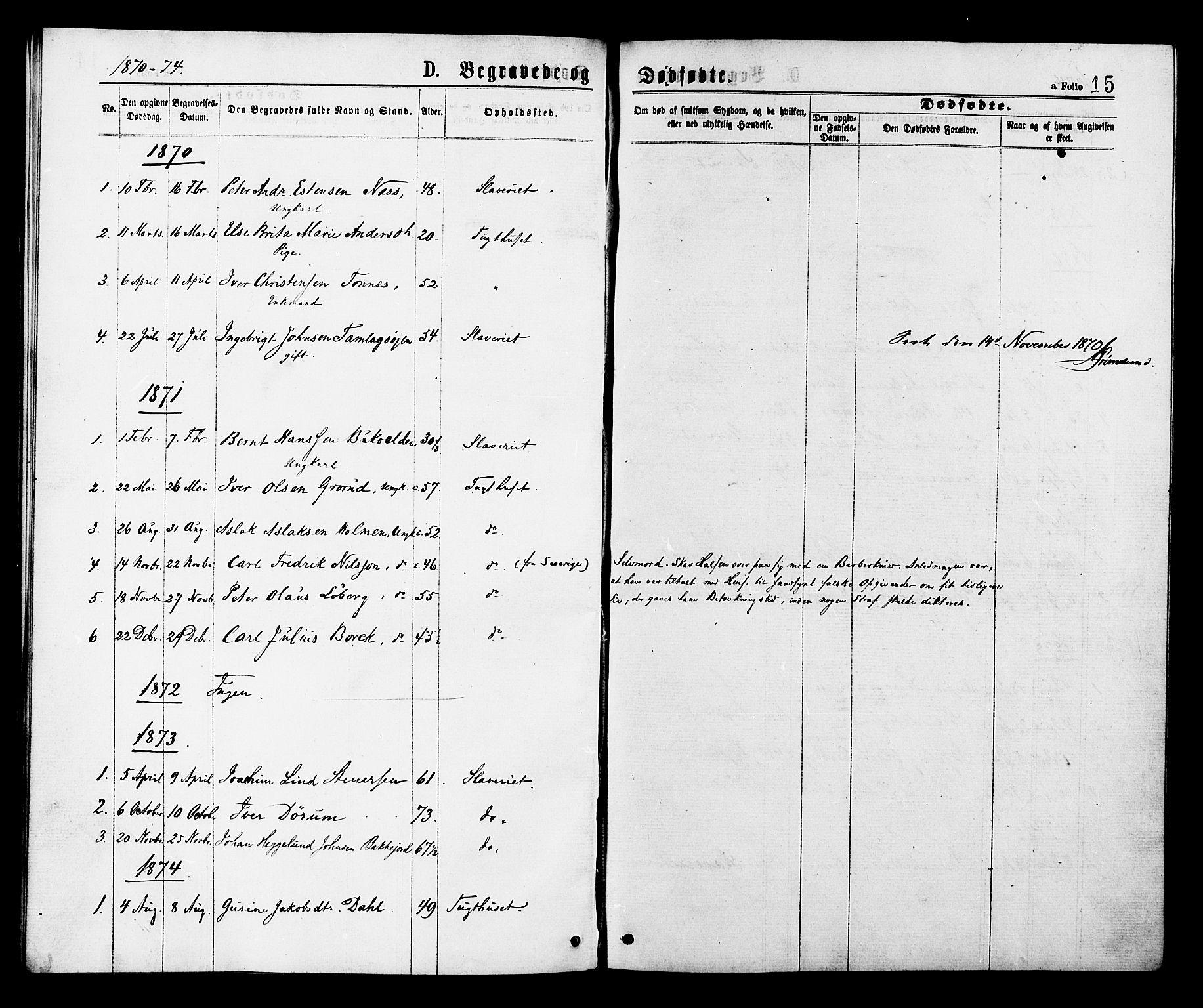 SAT, Ministerialprotokoller, klokkerbøker og fødselsregistre - Sør-Trøndelag, 624/L0482: Ministerialbok nr. 624A03, 1870-1918, s. 15