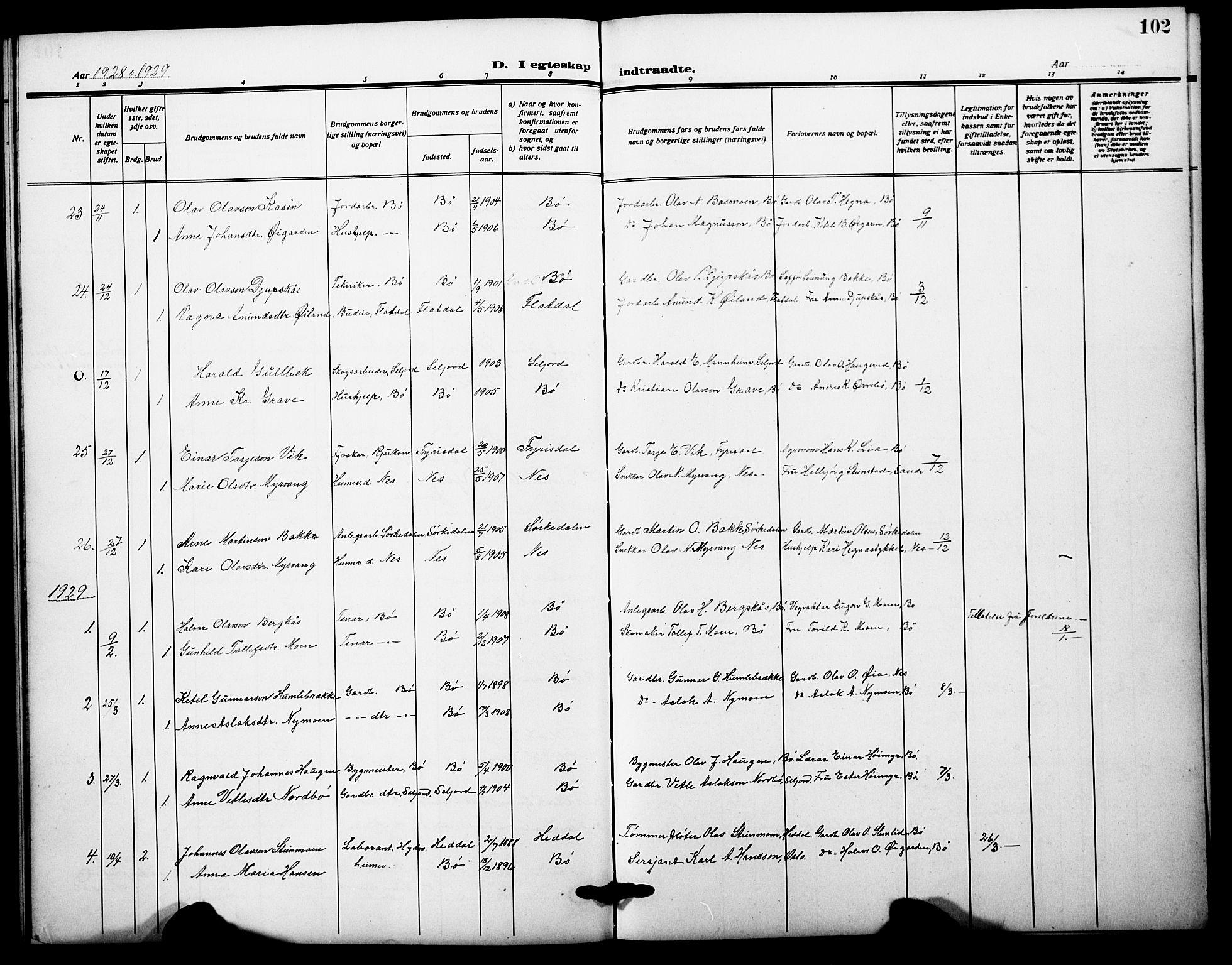 SAKO, Bø kirkebøker, G/Ga/L0008: Klokkerbok nr. 8, 1920-1930, s. 102