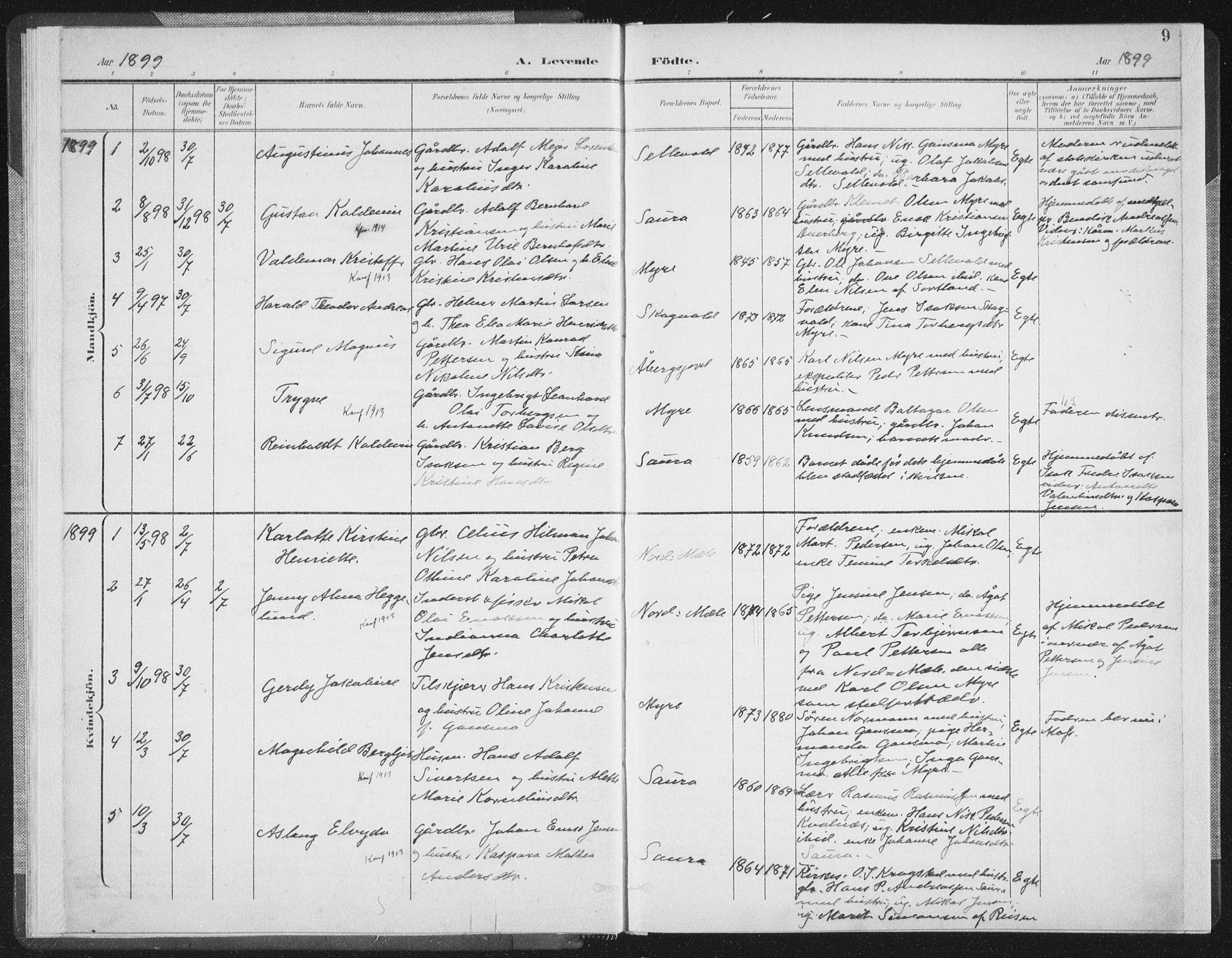 SAT, Ministerialprotokoller, klokkerbøker og fødselsregistre - Nordland, 897/L1400: Ministerialbok nr. 897A07, 1897-1908, s. 9
