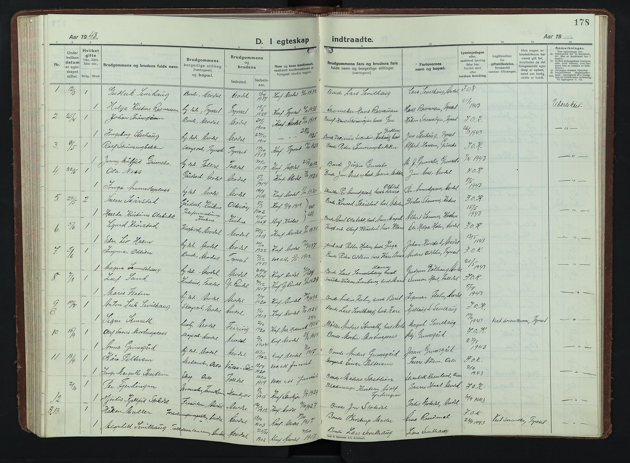 SAH, Alvdal prestekontor, Klokkerbok nr. 7, 1924-1945, s. 178