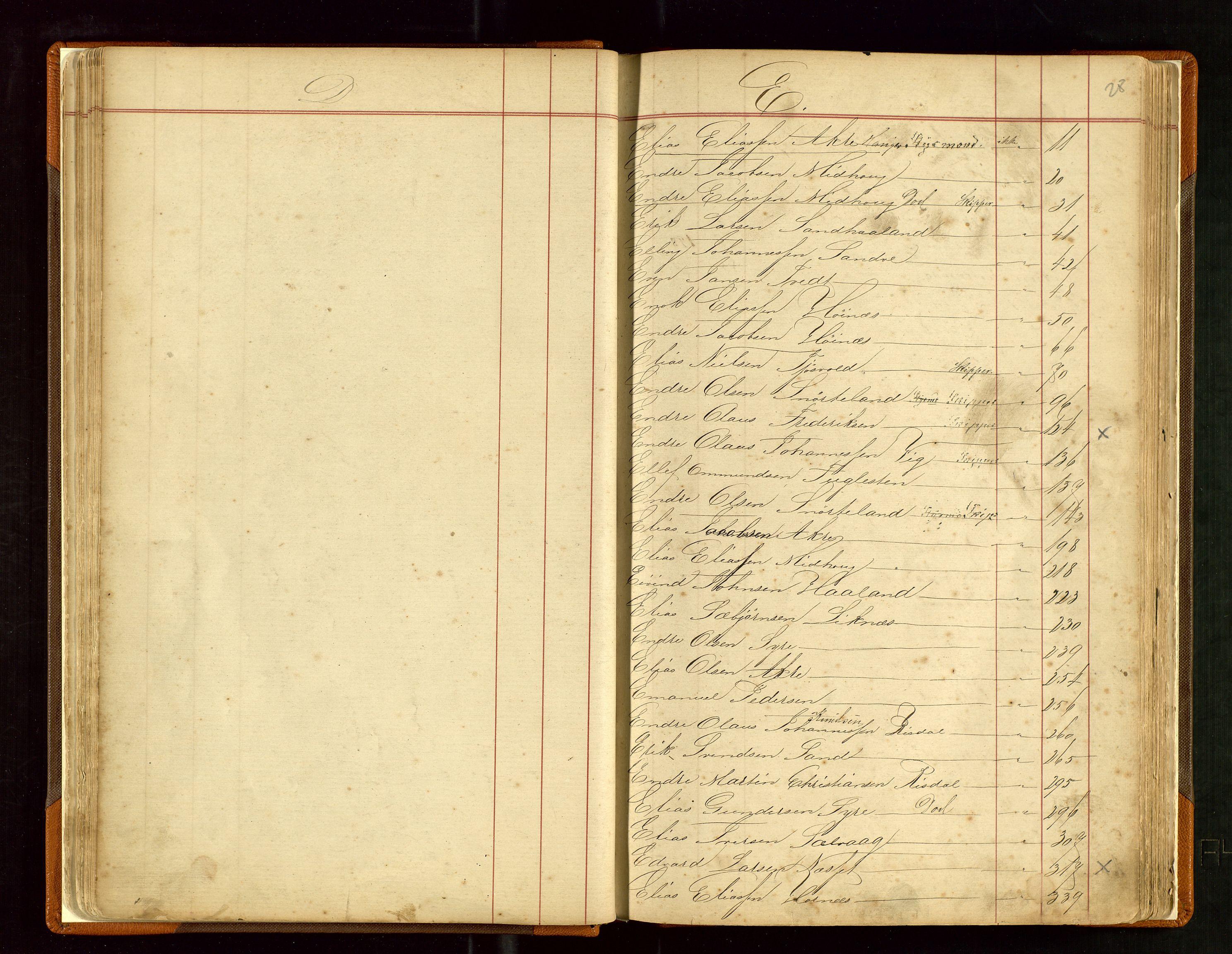 SAST, Haugesund sjømannskontor, F/Fb/Fba/L0003: Navneregister med henvisning til rullenummer (fornavn) Haugesund krets, 1860-1948, s. 28