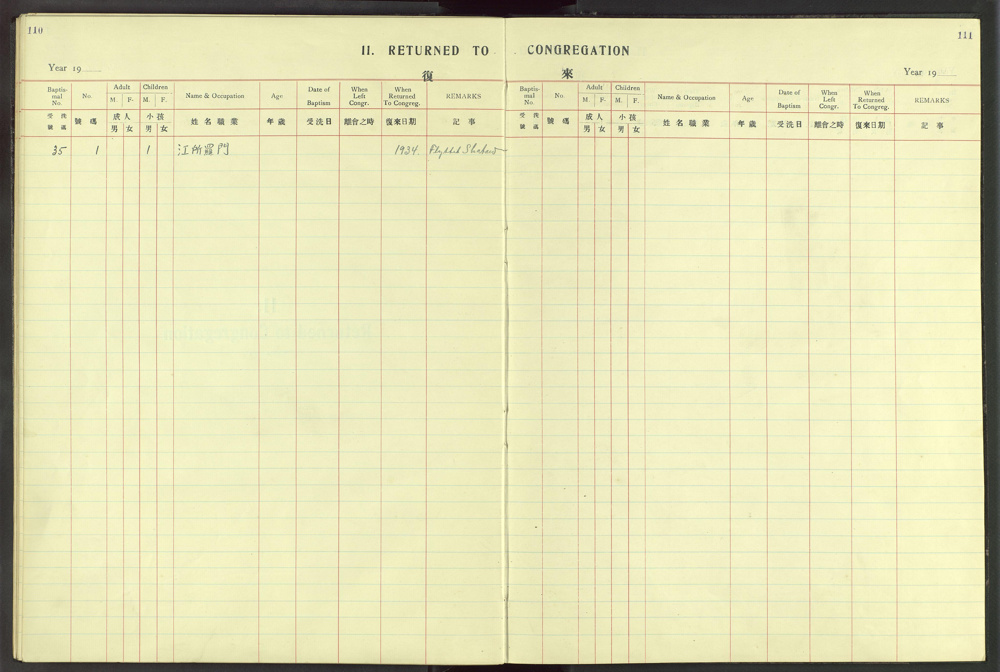 VID, Det Norske Misjonsselskap - utland - Kina (Hunan), Dm/L0028: Ministerialbok nr. 66, 1914-1932, s. 110-111