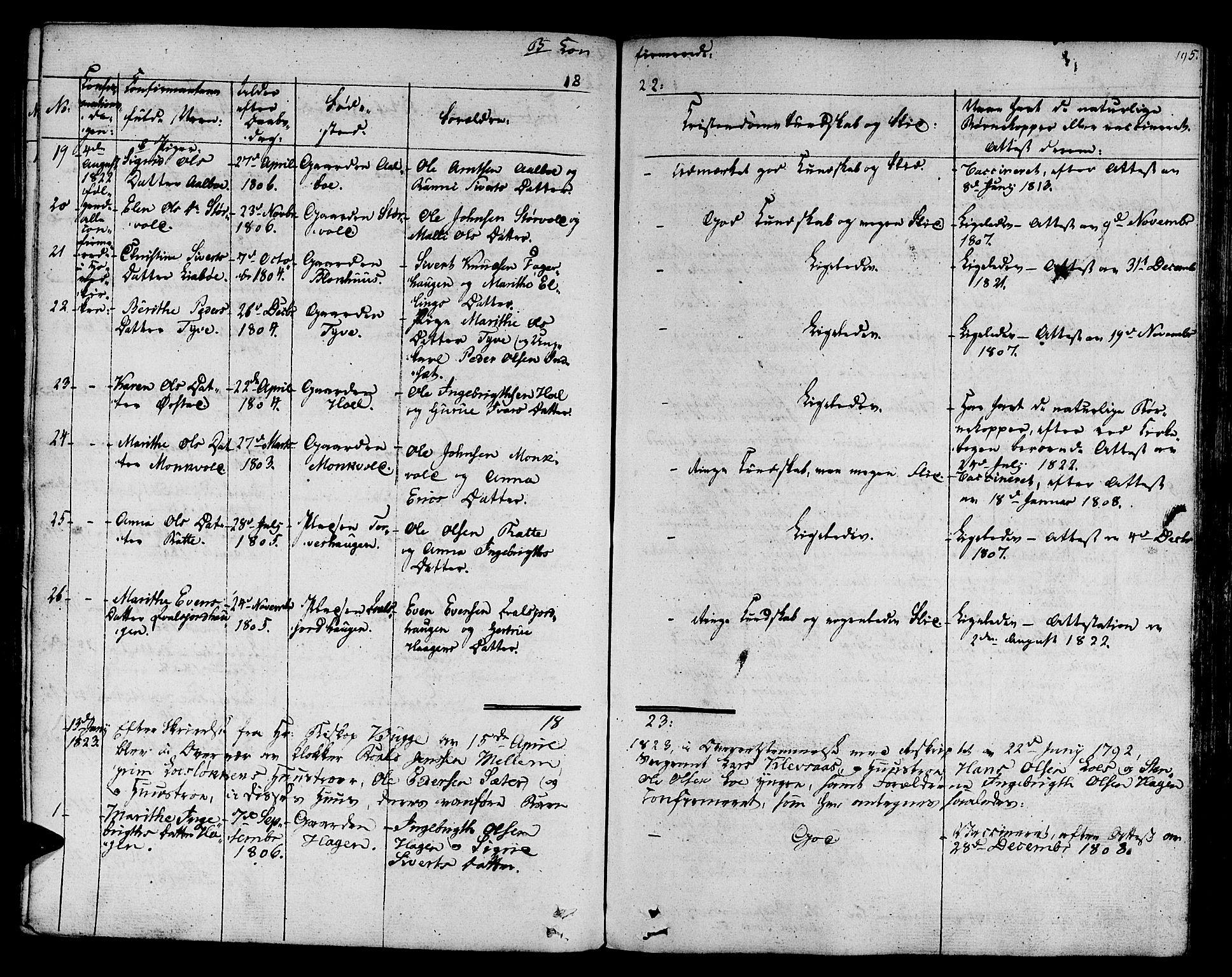 SAT, Ministerialprotokoller, klokkerbøker og fødselsregistre - Sør-Trøndelag, 678/L0897: Ministerialbok nr. 678A06-07, 1821-1847, s. 195