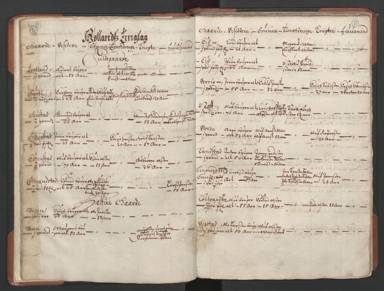 RA, Fogdenes og sorenskrivernes manntall 1664-1666, nr. 18: Gauldal fogderi, Strinda fogderi og Orkdal fogderi, 1664, s. 16-17