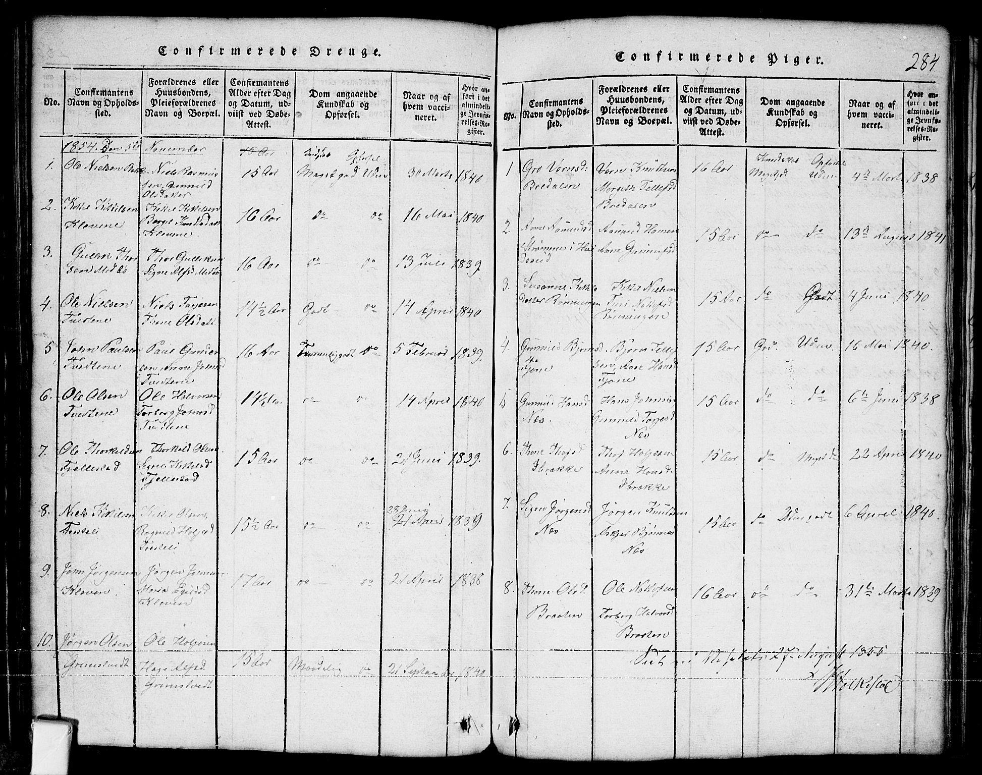 SAKO, Nissedal kirkebøker, G/Ga/L0001: Klokkerbok nr. I 1, 1814-1860, s. 284