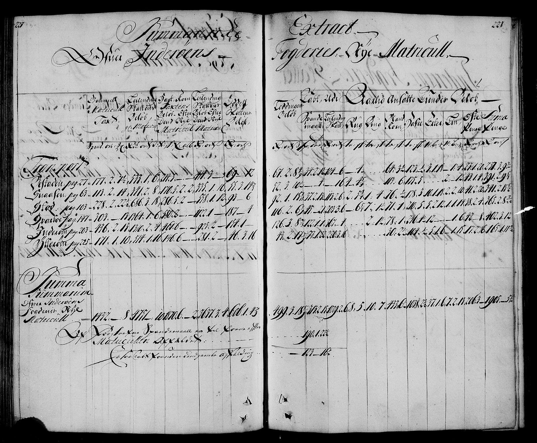 RA, Rentekammeret inntil 1814, Realistisk ordnet avdeling, N/Nb/Nbf/L0167: Inderøy matrikkelprotokoll, 1723, s. 227-228