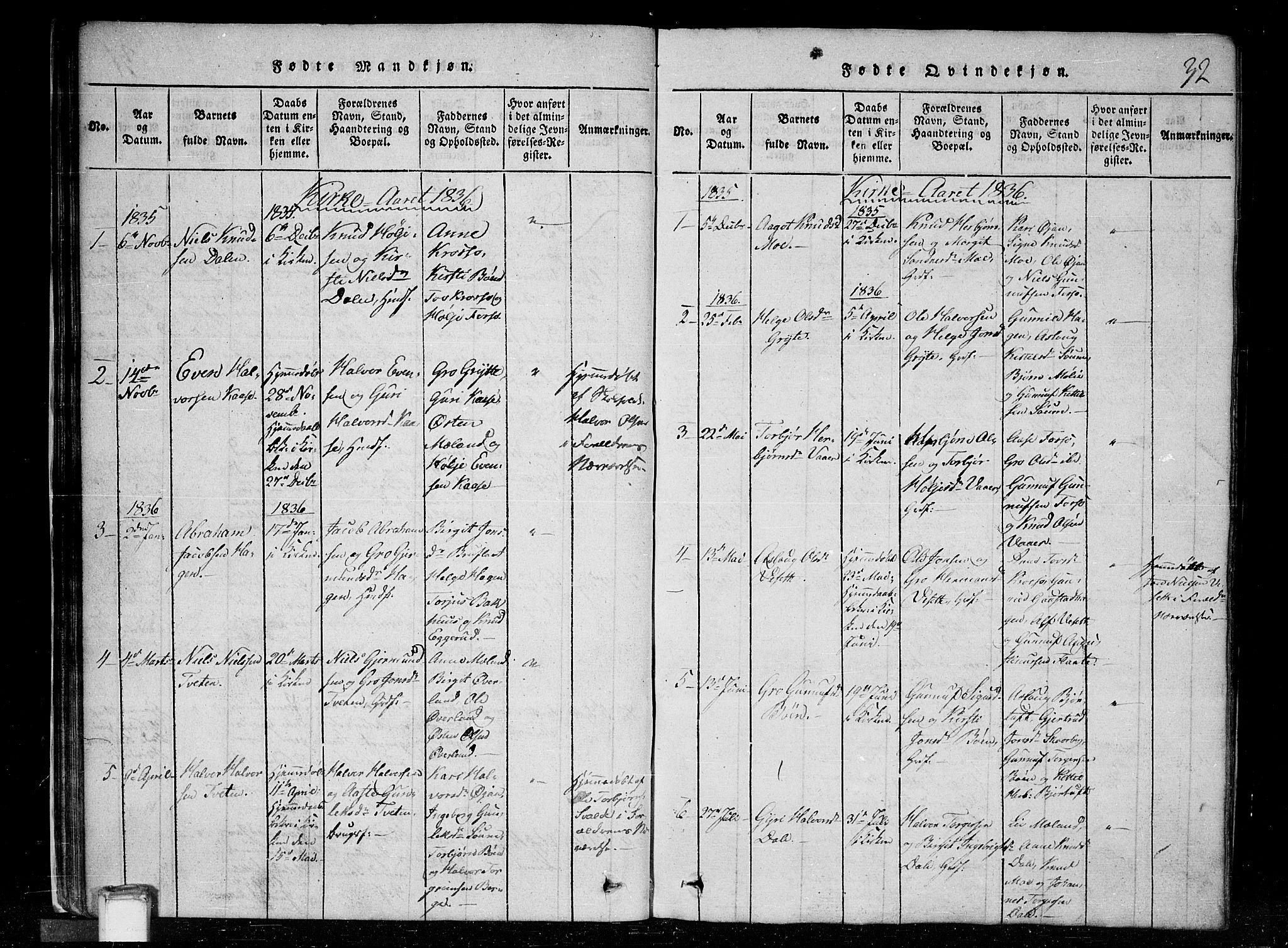 SAKO, Tinn kirkebøker, G/Gc/L0001: Klokkerbok nr. III 1, 1815-1879, s. 32