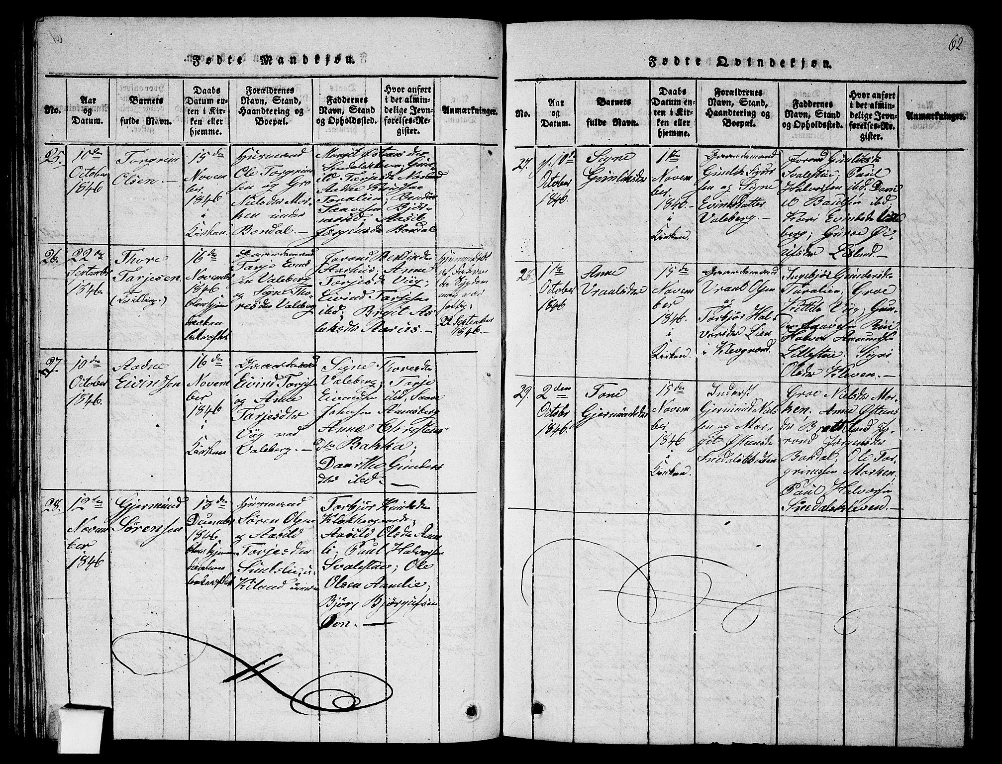 SAKO, Fyresdal kirkebøker, G/Ga/L0002: Klokkerbok nr. I 2, 1815-1857, s. 62