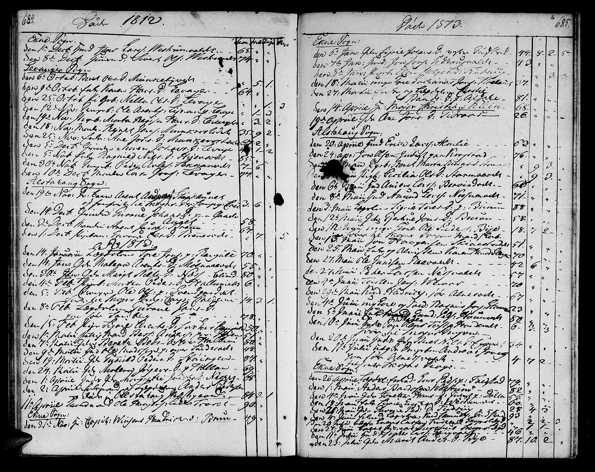 SAT, Ministerialprotokoller, klokkerbøker og fødselsregistre - Nord-Trøndelag, 717/L0145: Ministerialbok nr. 717A03 /1, 1810-1815, s. 684-685