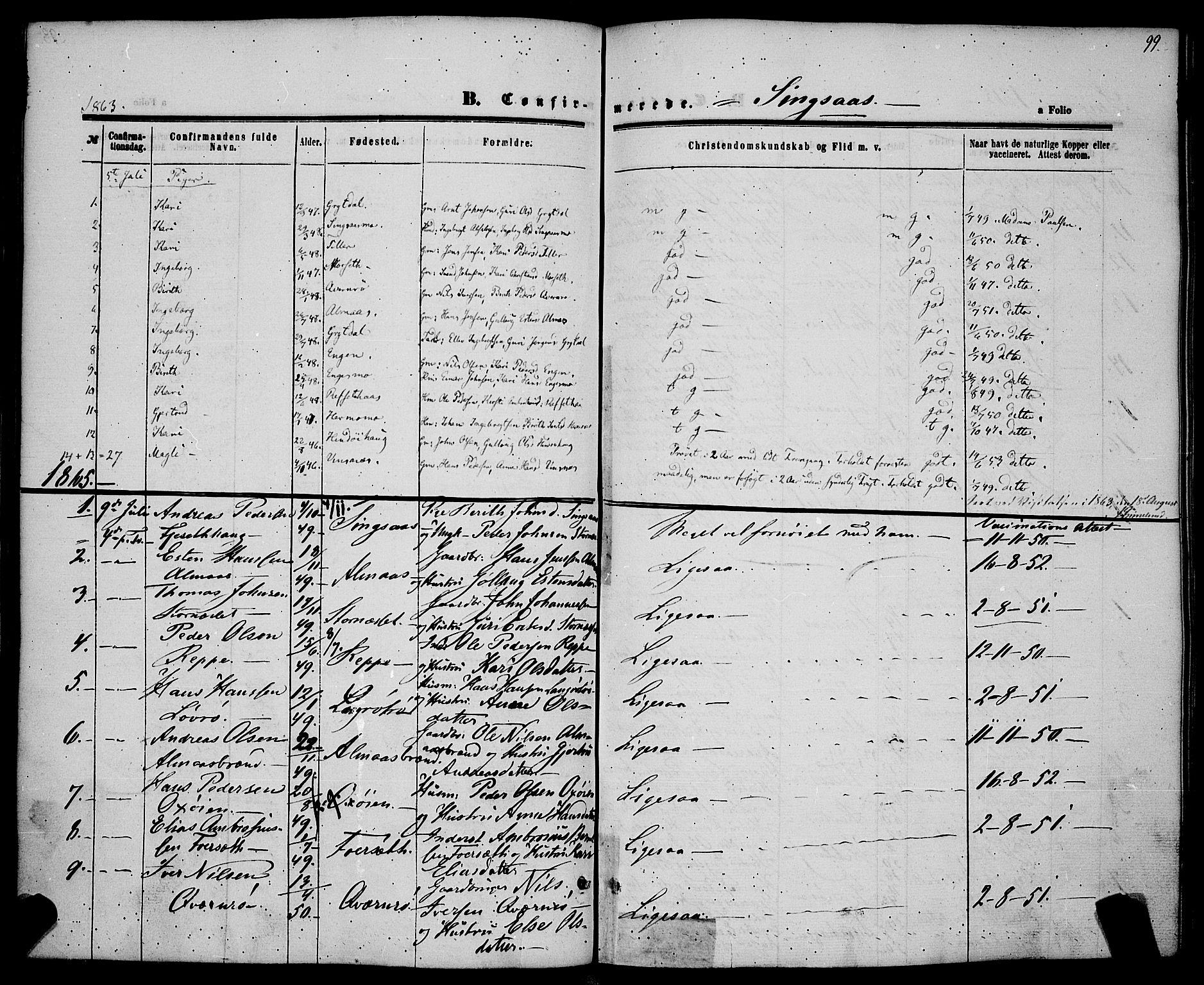SAT, Ministerialprotokoller, klokkerbøker og fødselsregistre - Sør-Trøndelag, 685/L0967: Ministerialbok nr. 685A07 /2, 1860-1869, s. 99