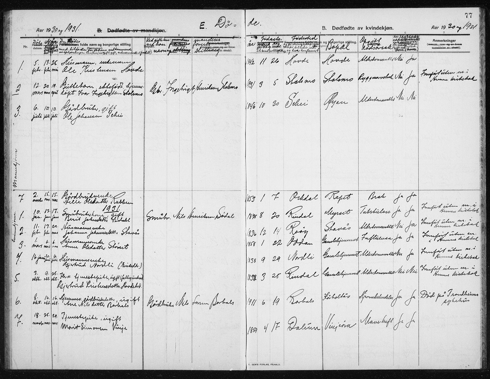 SAT, Ministerialprotokoller, klokkerbøker og fødselsregistre - Sør-Trøndelag, 631/L0515: Klokkerbok nr. 631C03, 1913-1939, s. 77
