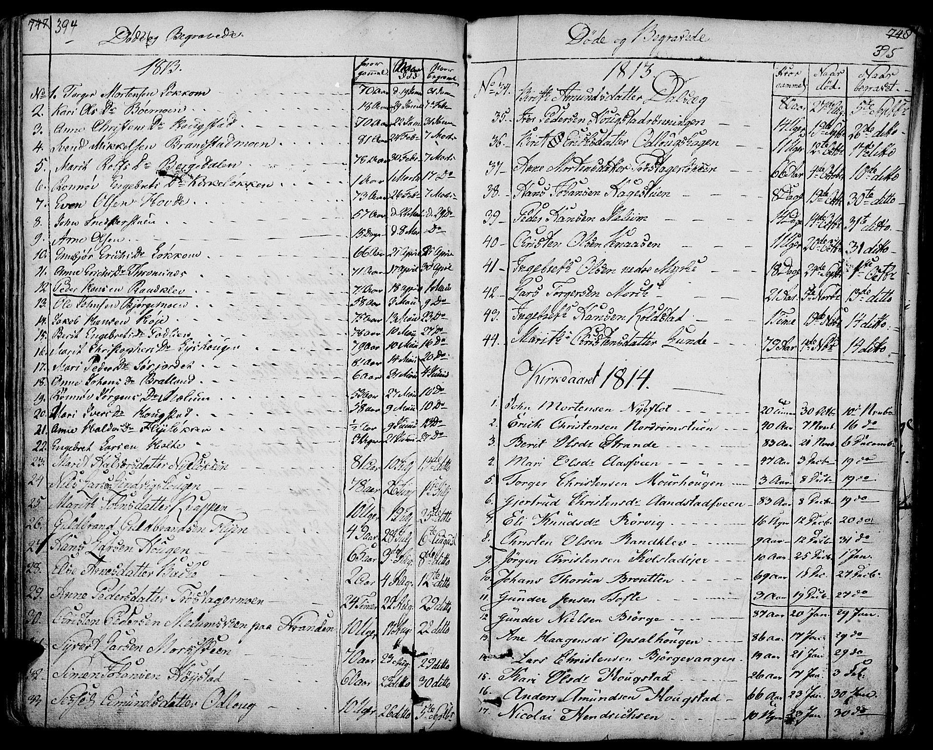 SAH, Ringebu prestekontor, Ministerialbok nr. 3, 1781-1820, s. 394-395