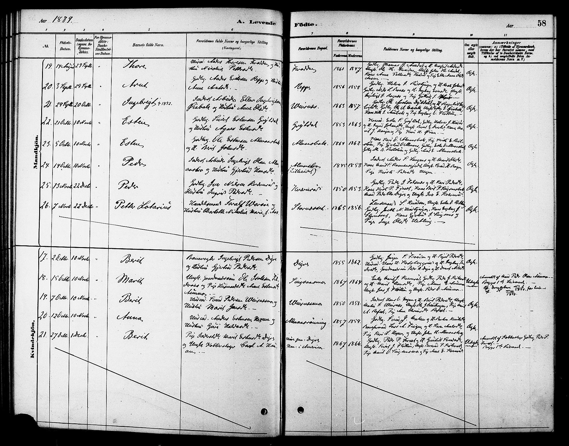 SAT, Ministerialprotokoller, klokkerbøker og fødselsregistre - Sør-Trøndelag, 688/L1024: Ministerialbok nr. 688A01, 1879-1890, s. 58