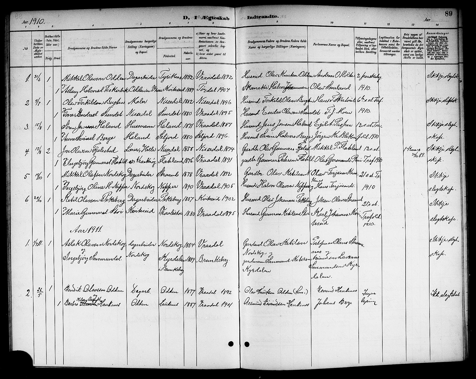 SAKO, Kviteseid kirkebøker, G/Gc/L0001: Klokkerbok nr. III 1, 1893-1916, s. 89