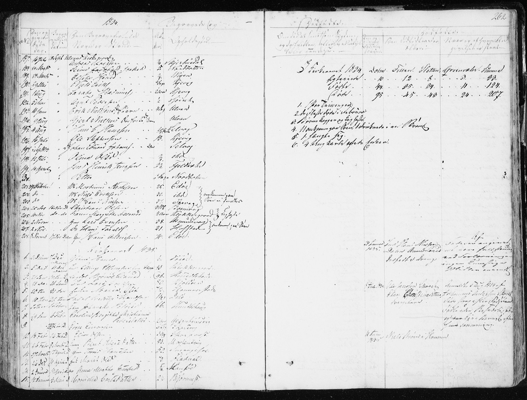 SAT, Ministerialprotokoller, klokkerbøker og fødselsregistre - Sør-Trøndelag, 634/L0528: Ministerialbok nr. 634A04, 1827-1842, s. 262