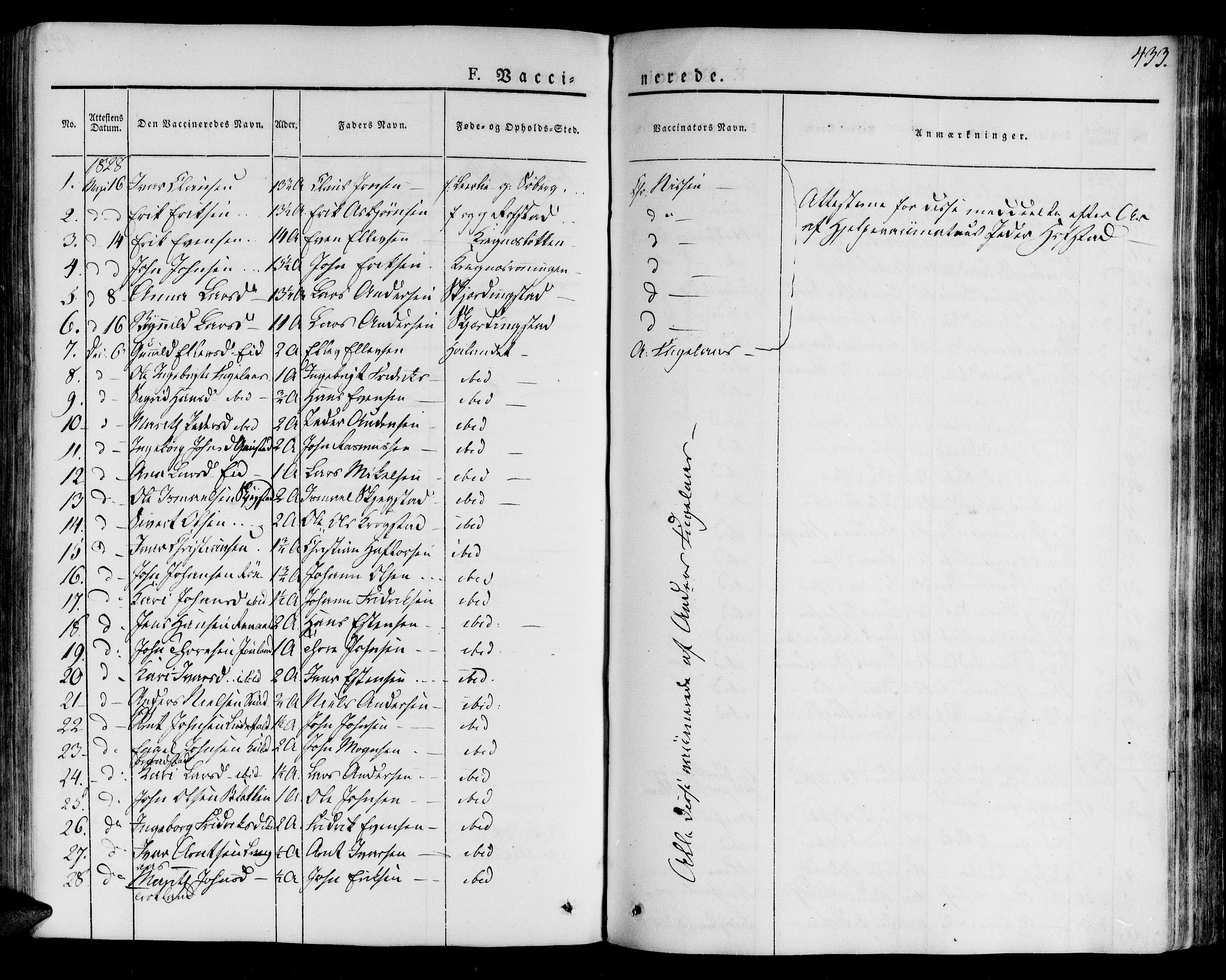 SAT, Ministerialprotokoller, klokkerbøker og fødselsregistre - Sør-Trøndelag, 691/L1070: Ministerialbok nr. 691A05 /1, 1826-1841, s. 433